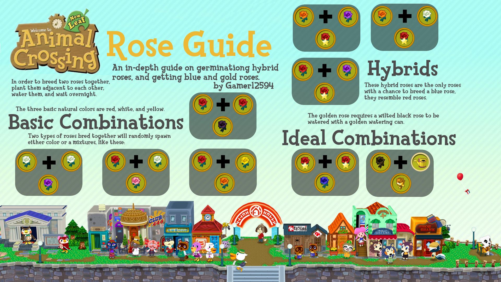 New Leaf Rose Germination Guide …
