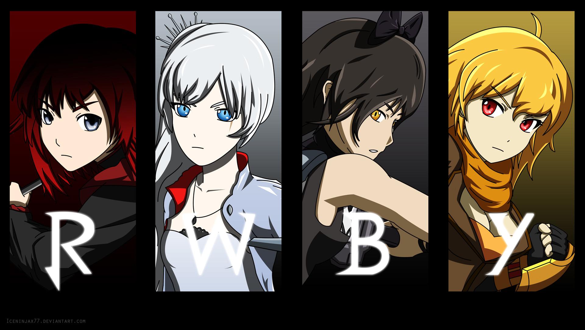 Anime RWBY wallpapers (Desktop, Phone, Tablet) – Awesome Desktop .