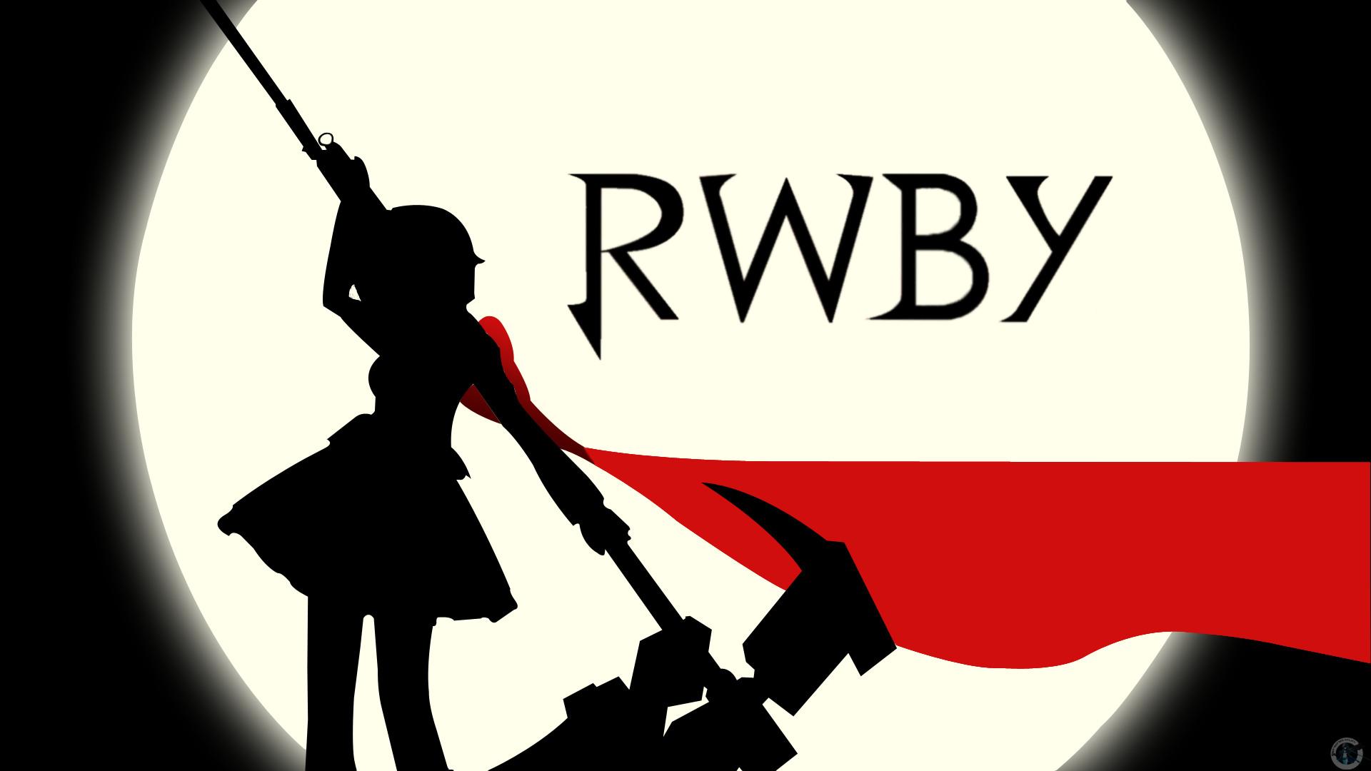 RWBY iPhone 5 Wallpaper – WallpaperSafari