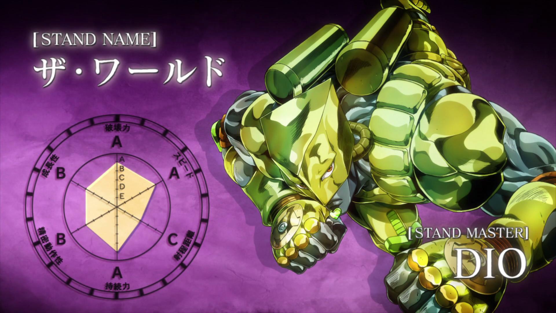 HD Wallpaper   Background ID:659506. Anime Jojo's Bizarre  Adventure