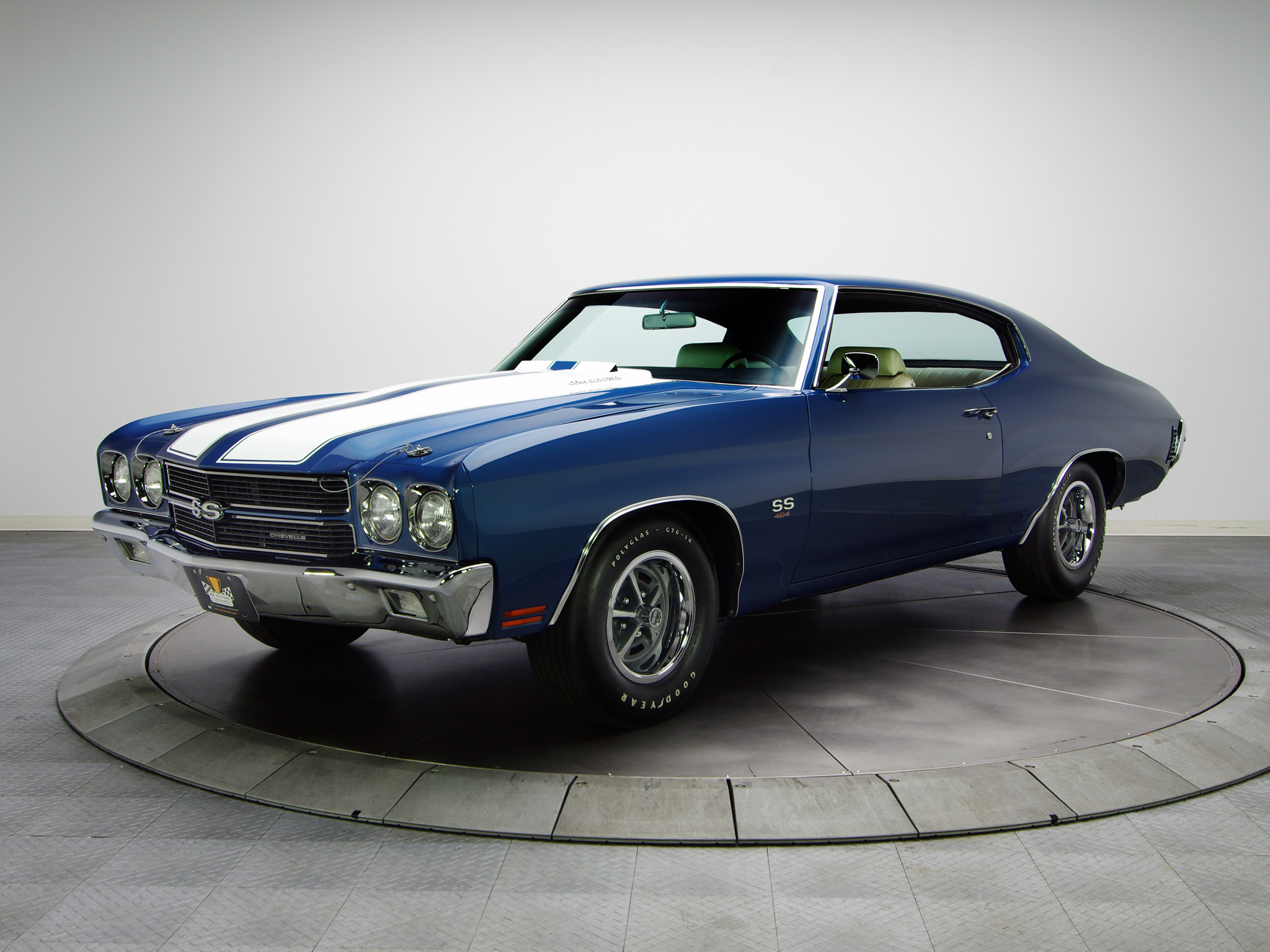 Chevrolet Chevelle Ss HD Wide Wallpaper for Widescreen (80 Wallpapers) – HD  Wallpapers