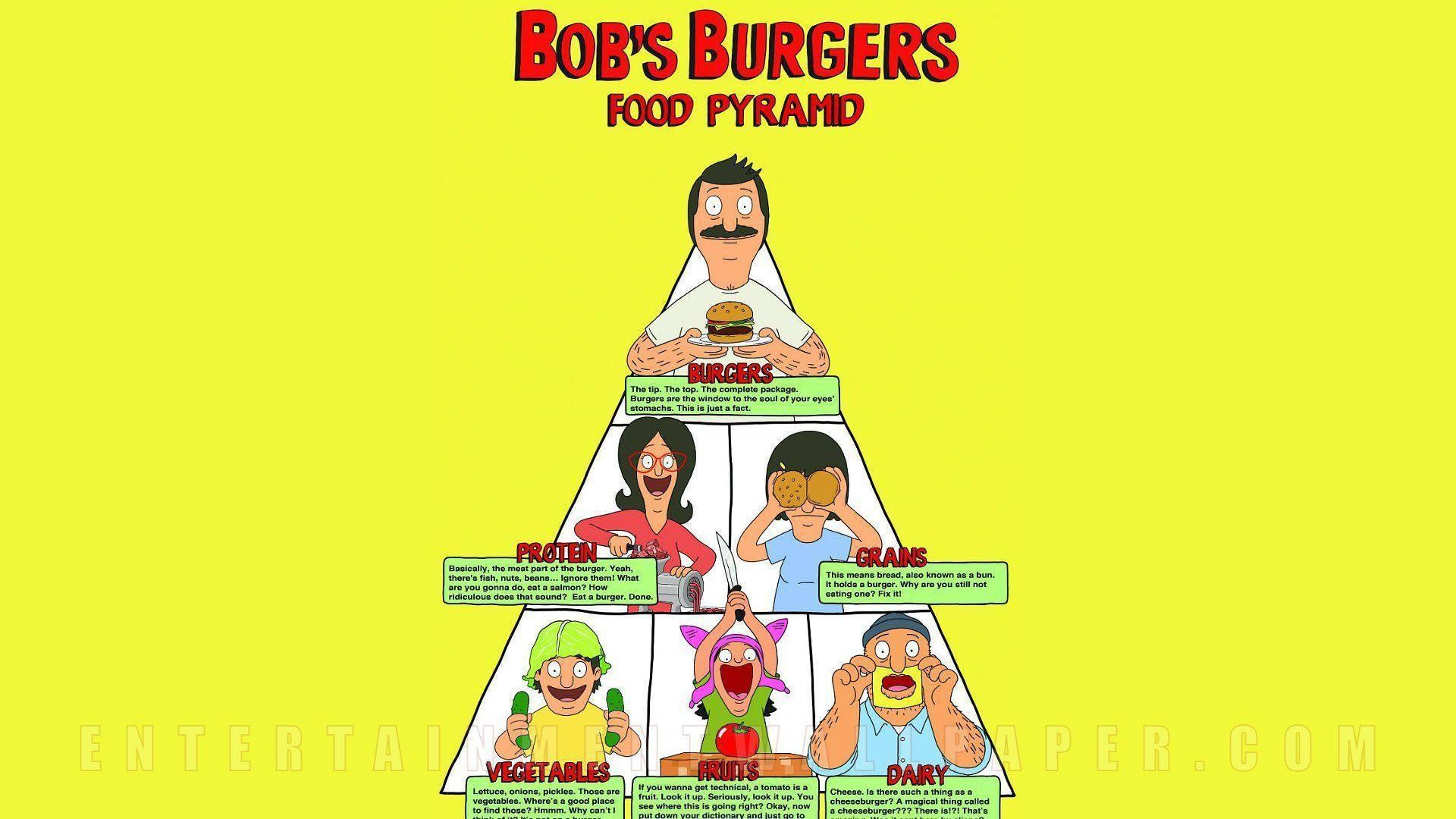 Funny Bob's Burgers Wallpaper – WallpaperSafari