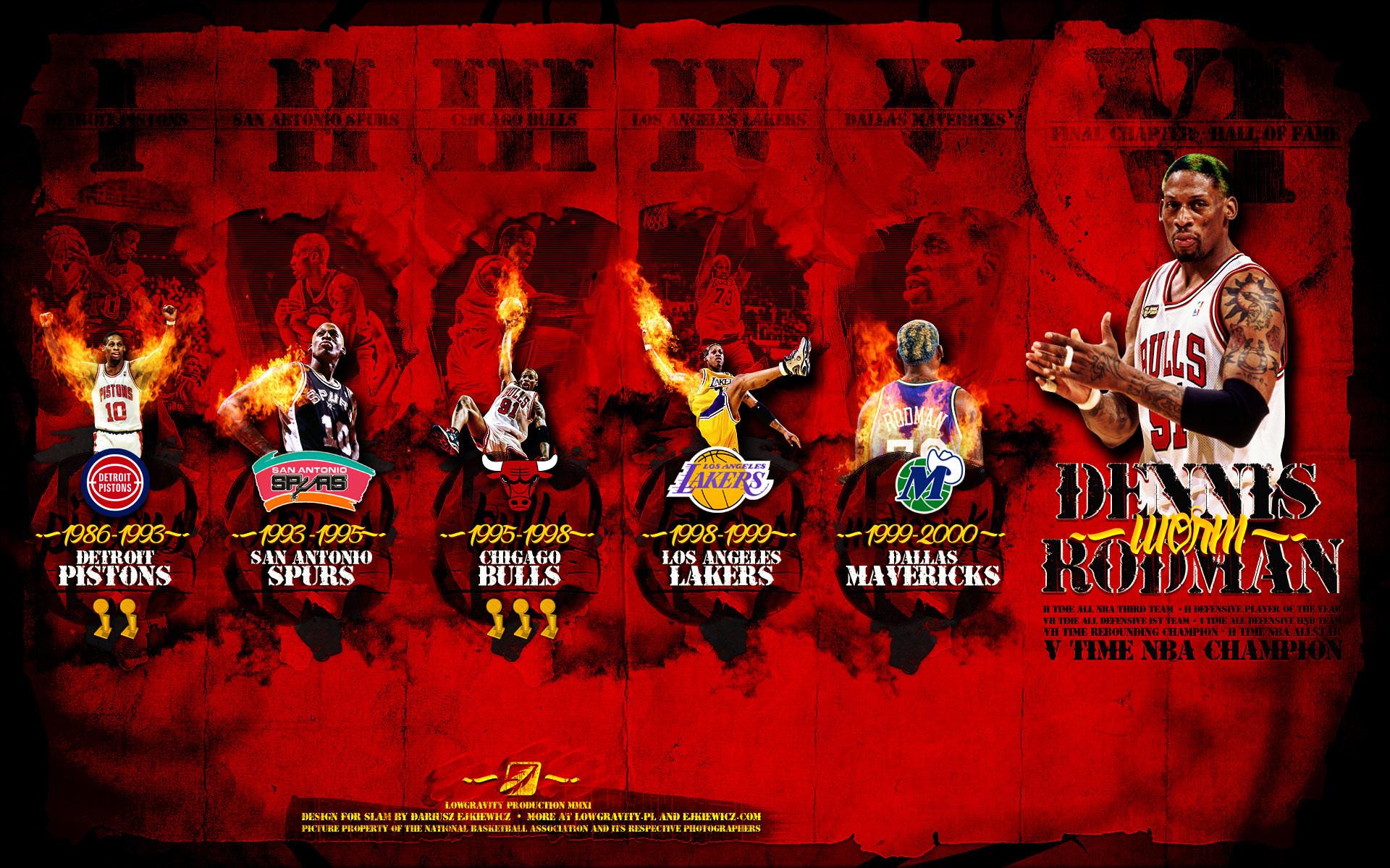 Dennis Rodman Career Widescreen Wallpaper BasketWallpapers.com