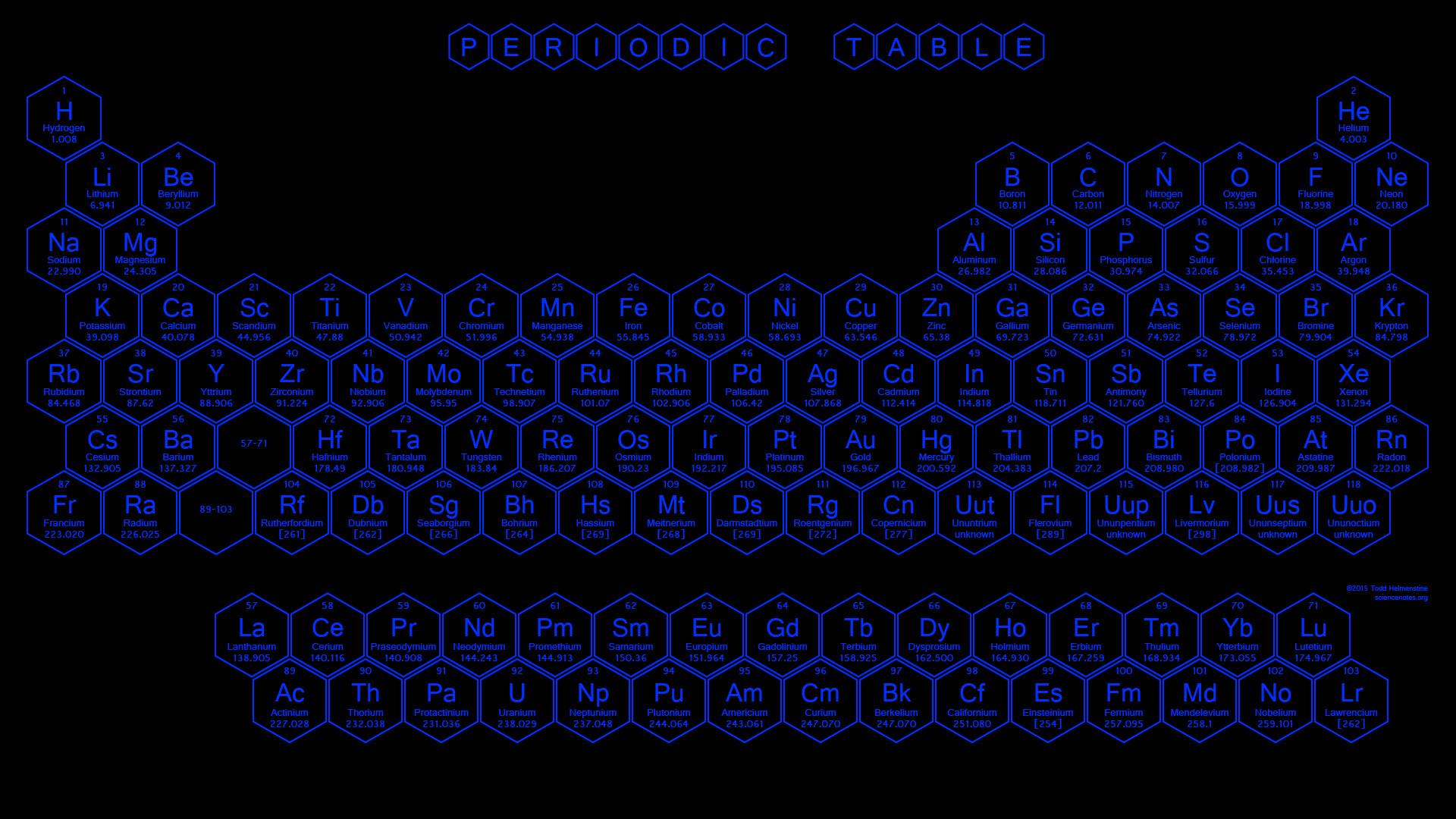 Blue Hexagon Periodic Table – 2015