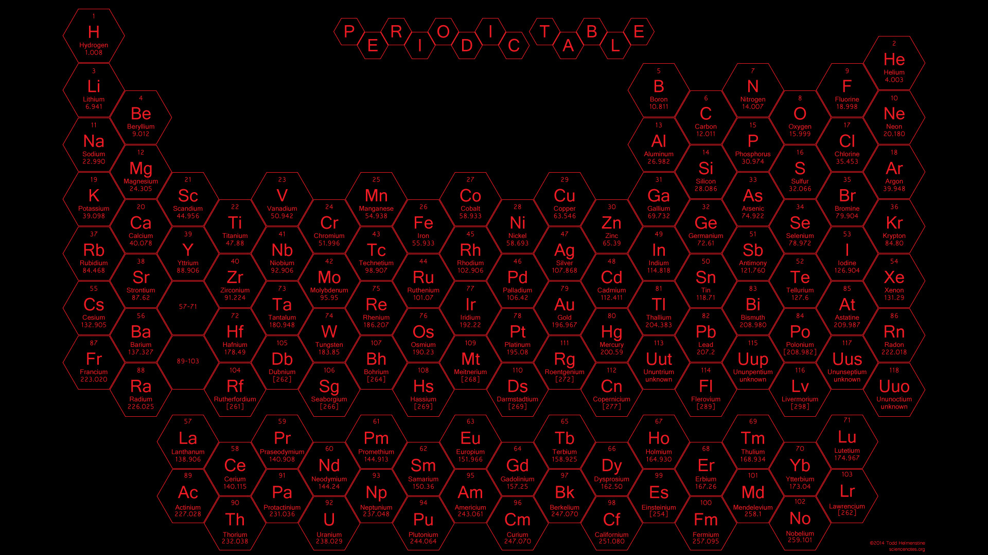 Honeycomb Periodic Table – Red Text
