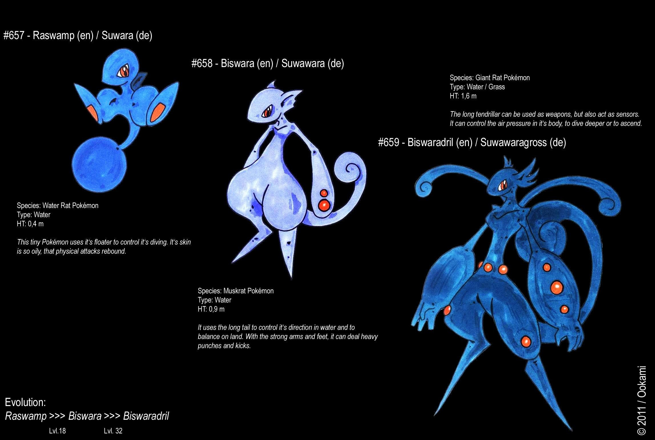 … Photo Collection: IE.226 Starter Pokemon Wallpapers, 07.29.16
