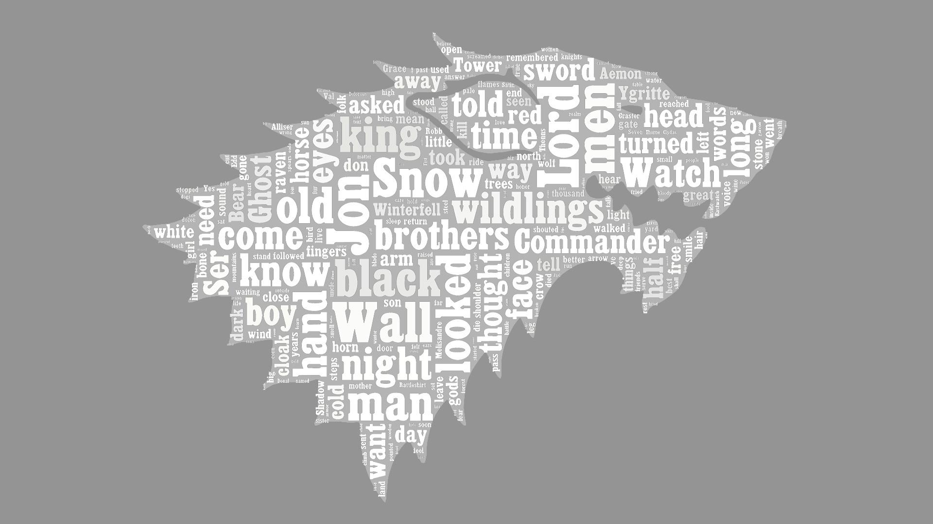 … ASOIAF Word Cloud – Jon Snow by galanix