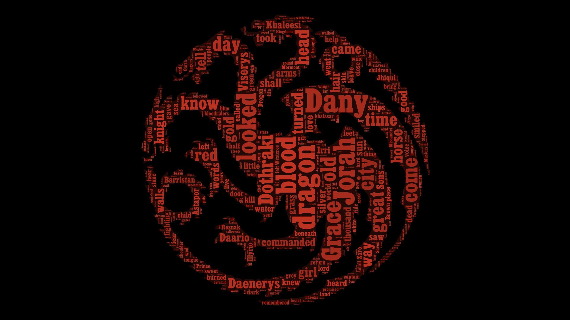 … ASOIAF Word Cloud – Daenerys Targaryen by galanix