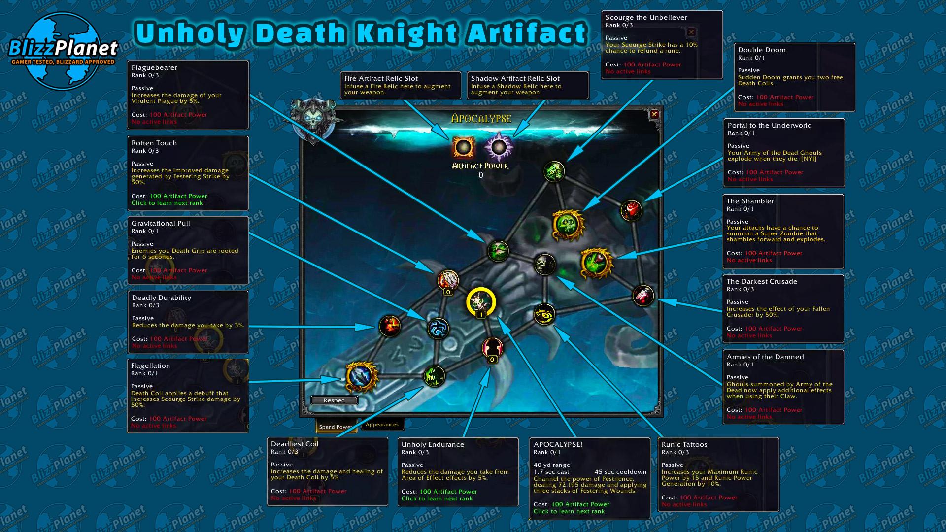unholy-deathknight-artifact-forge-traits