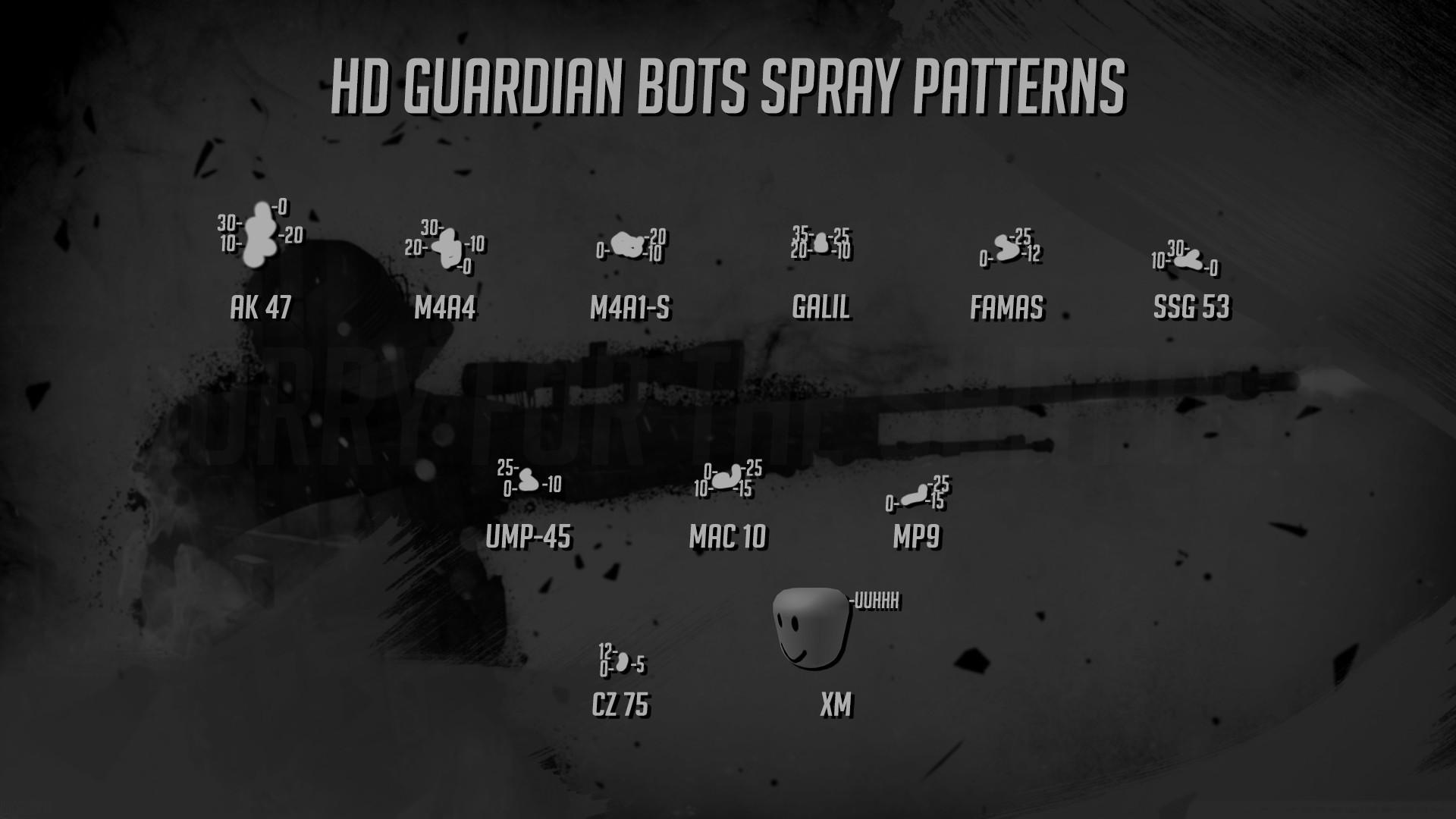 HD Guardian Bots Spray Patterns Wallpaper #games #globaloffensive #CSGO  #counterstrike #hltv