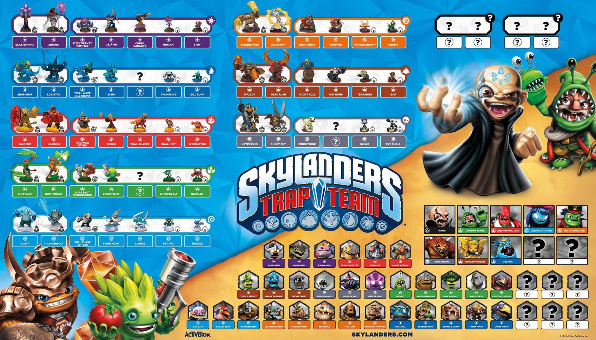 … skylanders trap team characters poster wallpaper 2306 on …