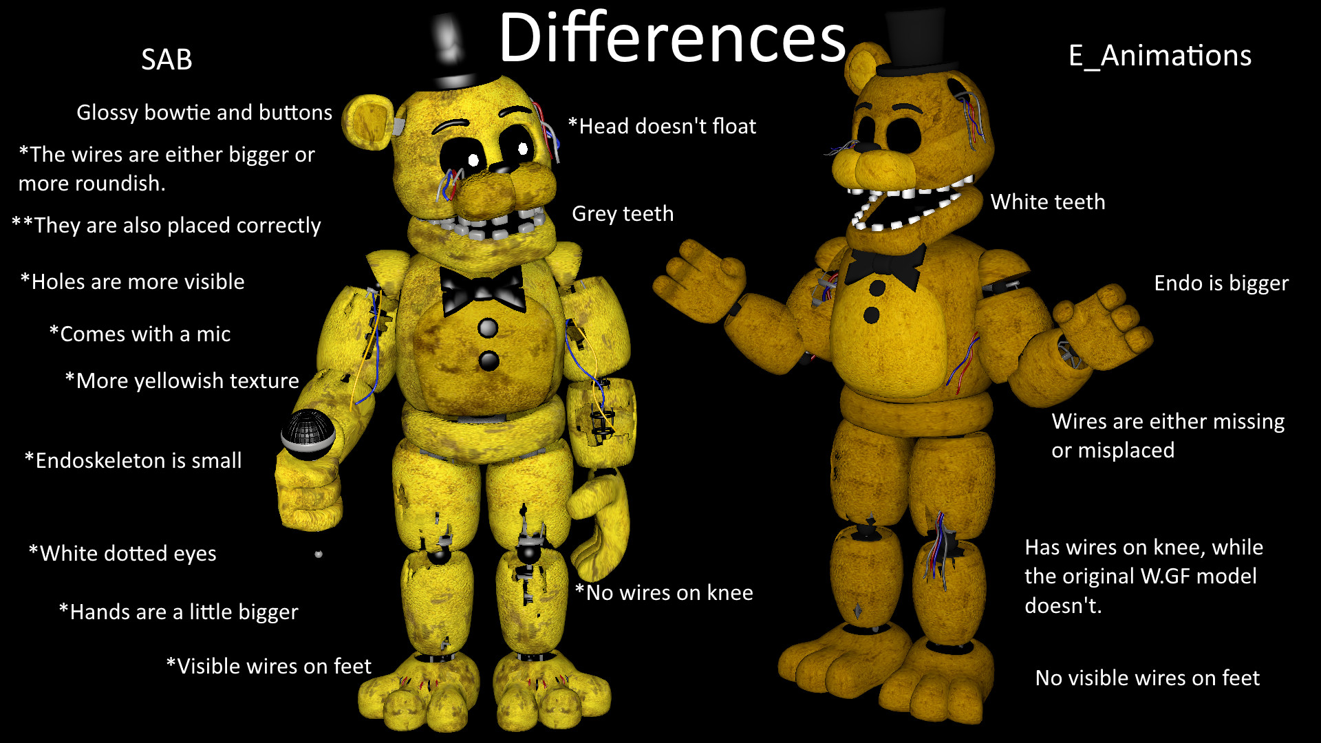 ImageDifferences between the Golden Freddy models …