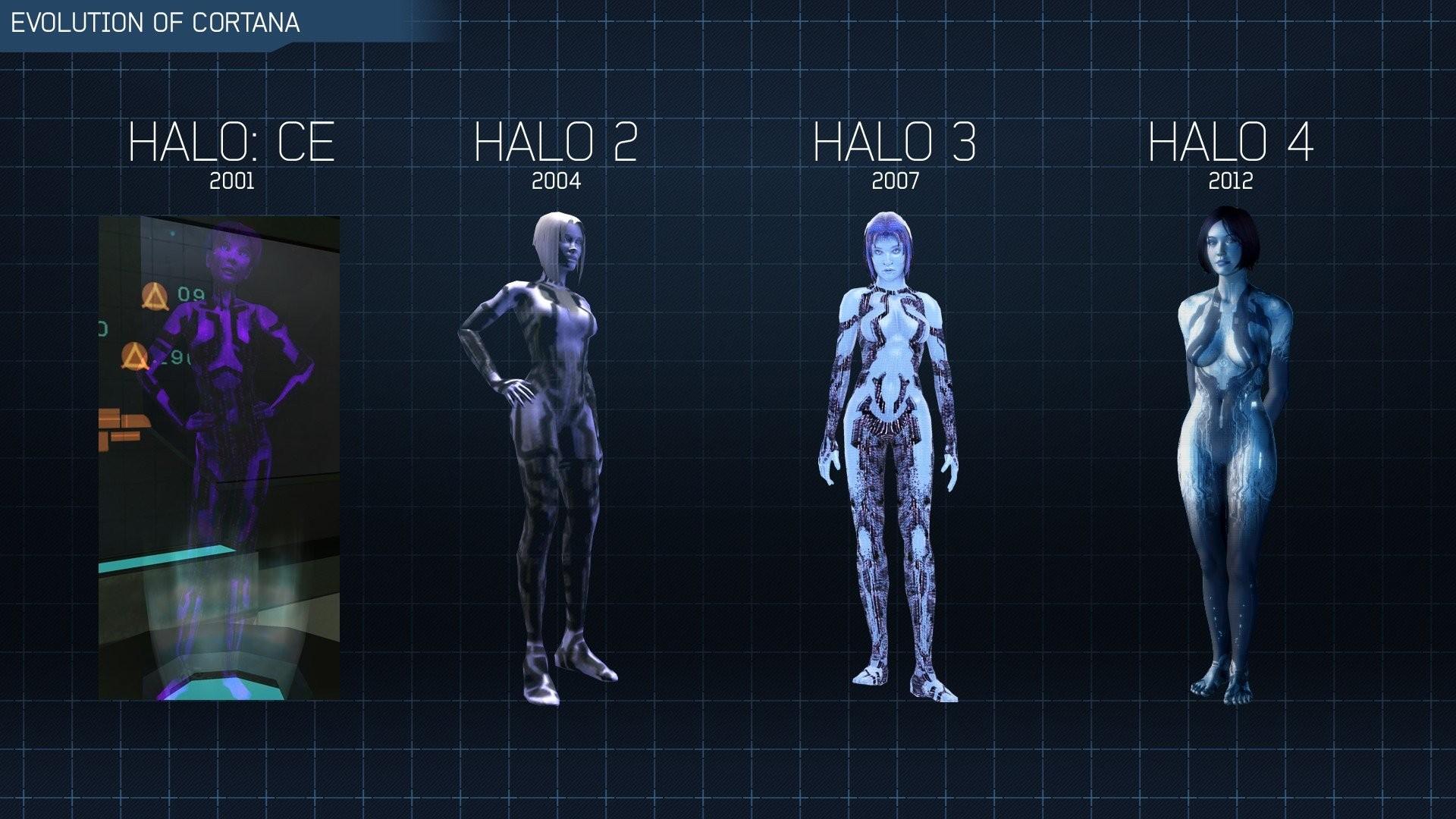 Video games Cortana Halo evolution Halo 4 Halo 2 wallpaper | .