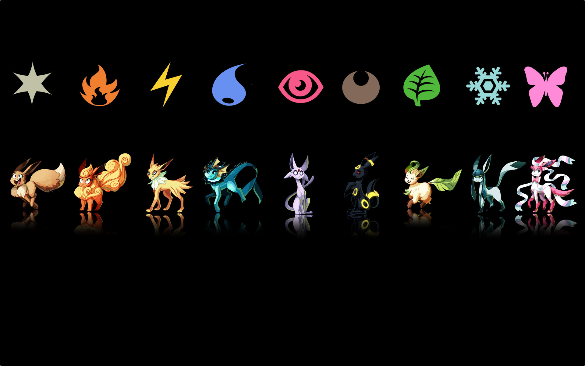 Wallpapers For > Eevee Evolutions With Sylveon Wallpaper
