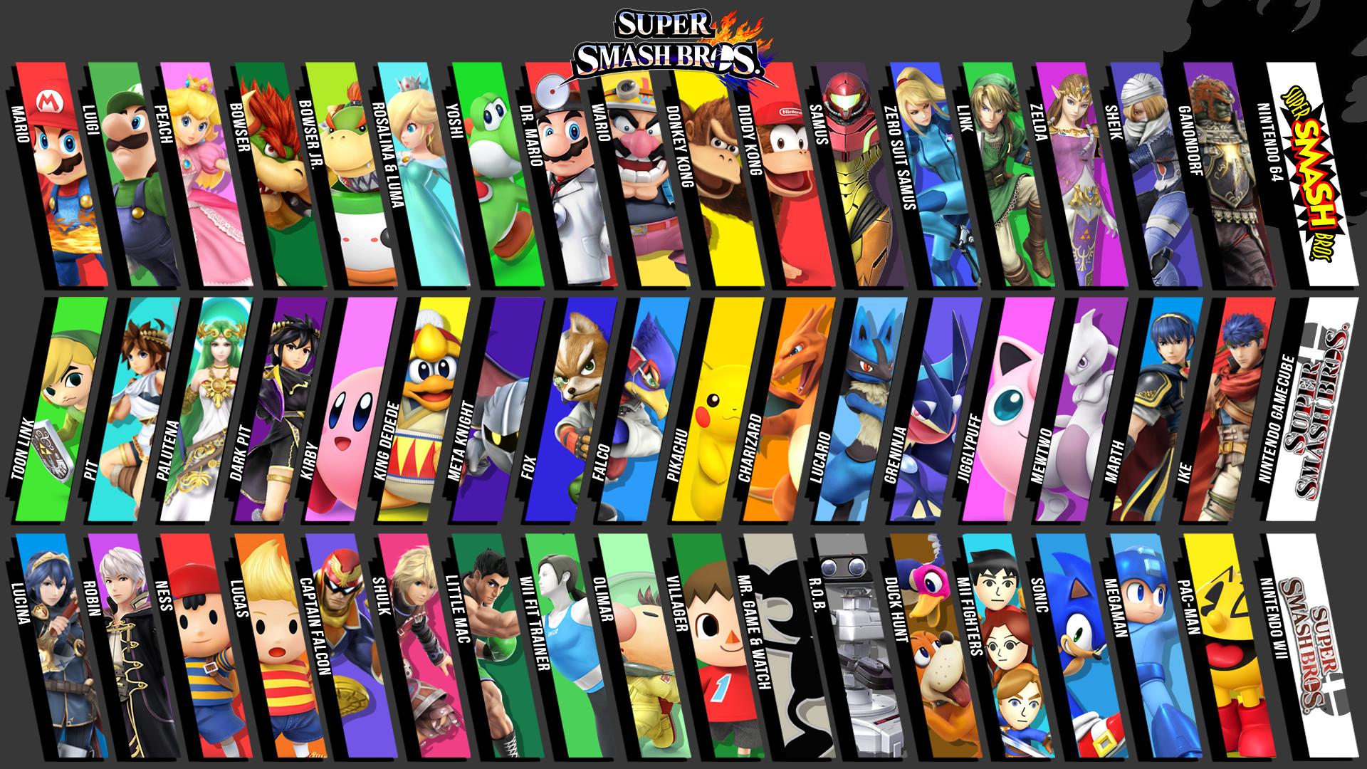 Super Smash Bros. for Wii U/3DS 1080p Wallpaper! by KohleWithAK on .