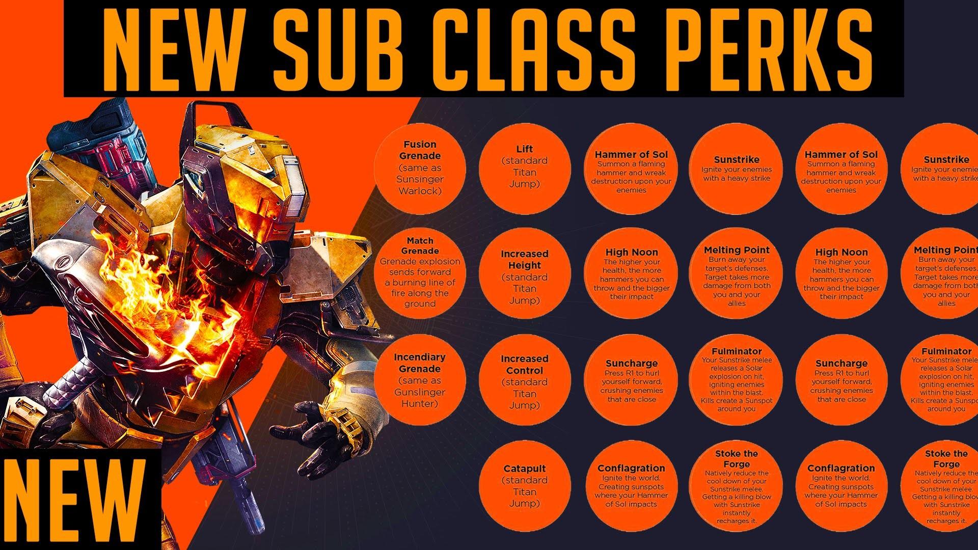 Destiny Solar Titan SubClass – Sunbreaker Titan Perks (Taken King DLC .