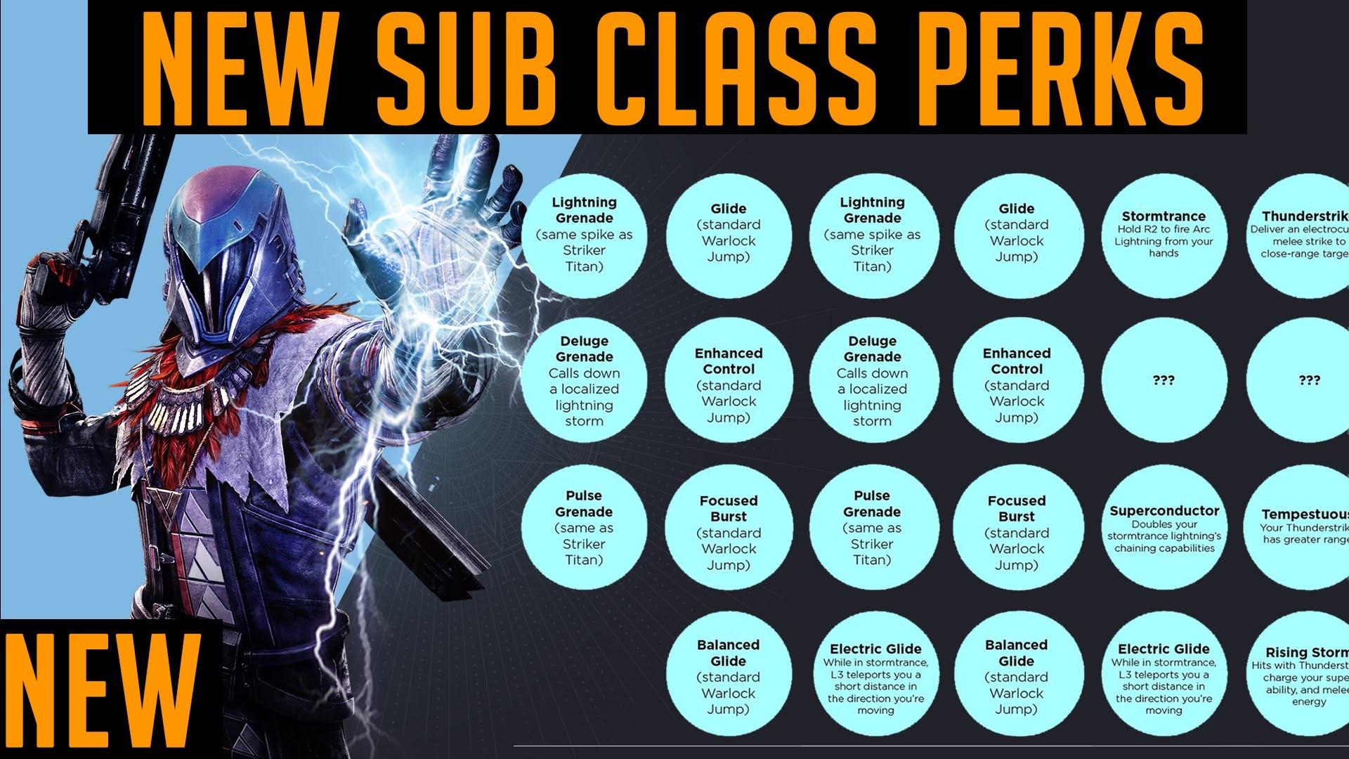 Destiny Arc Warlock SubClass | Stormcaller Warlock Perks (Taken King DLC) –  YouTube
