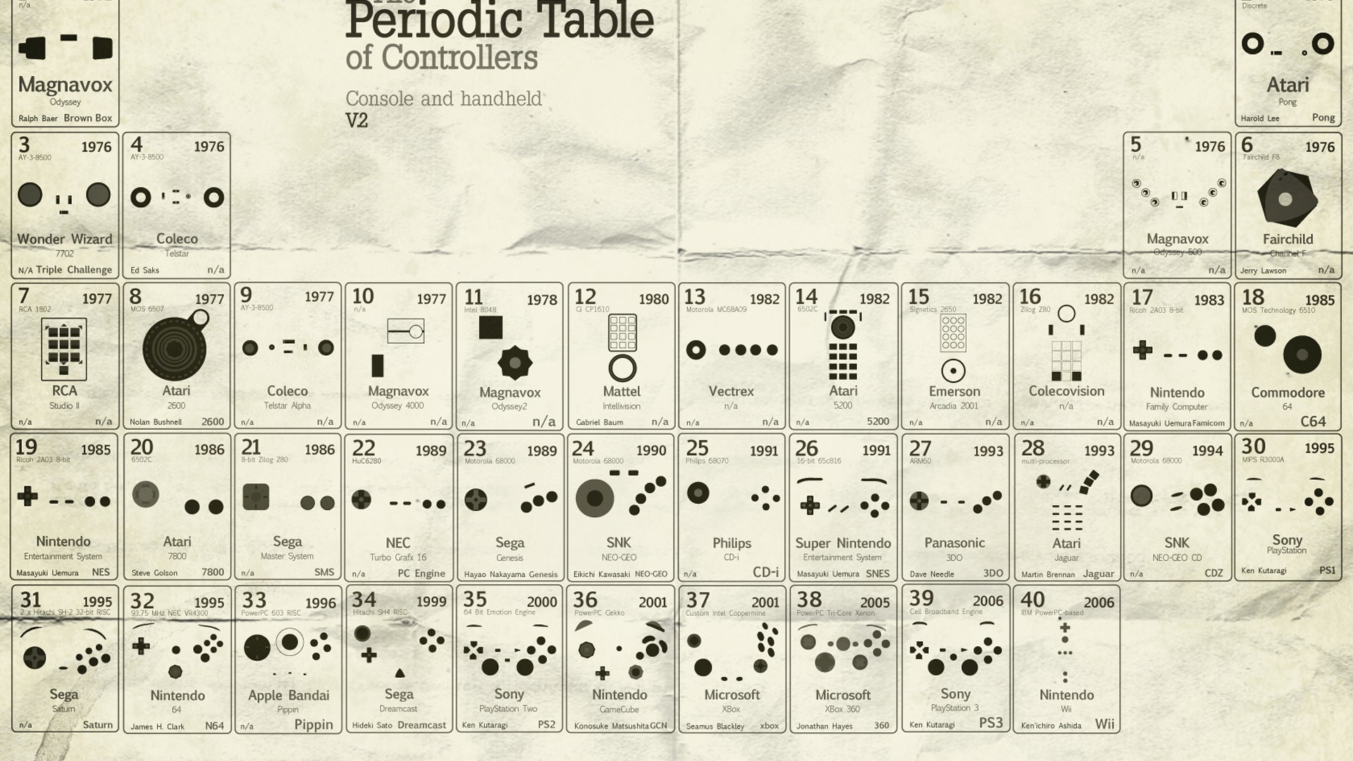 periodic table chart wallpaper
