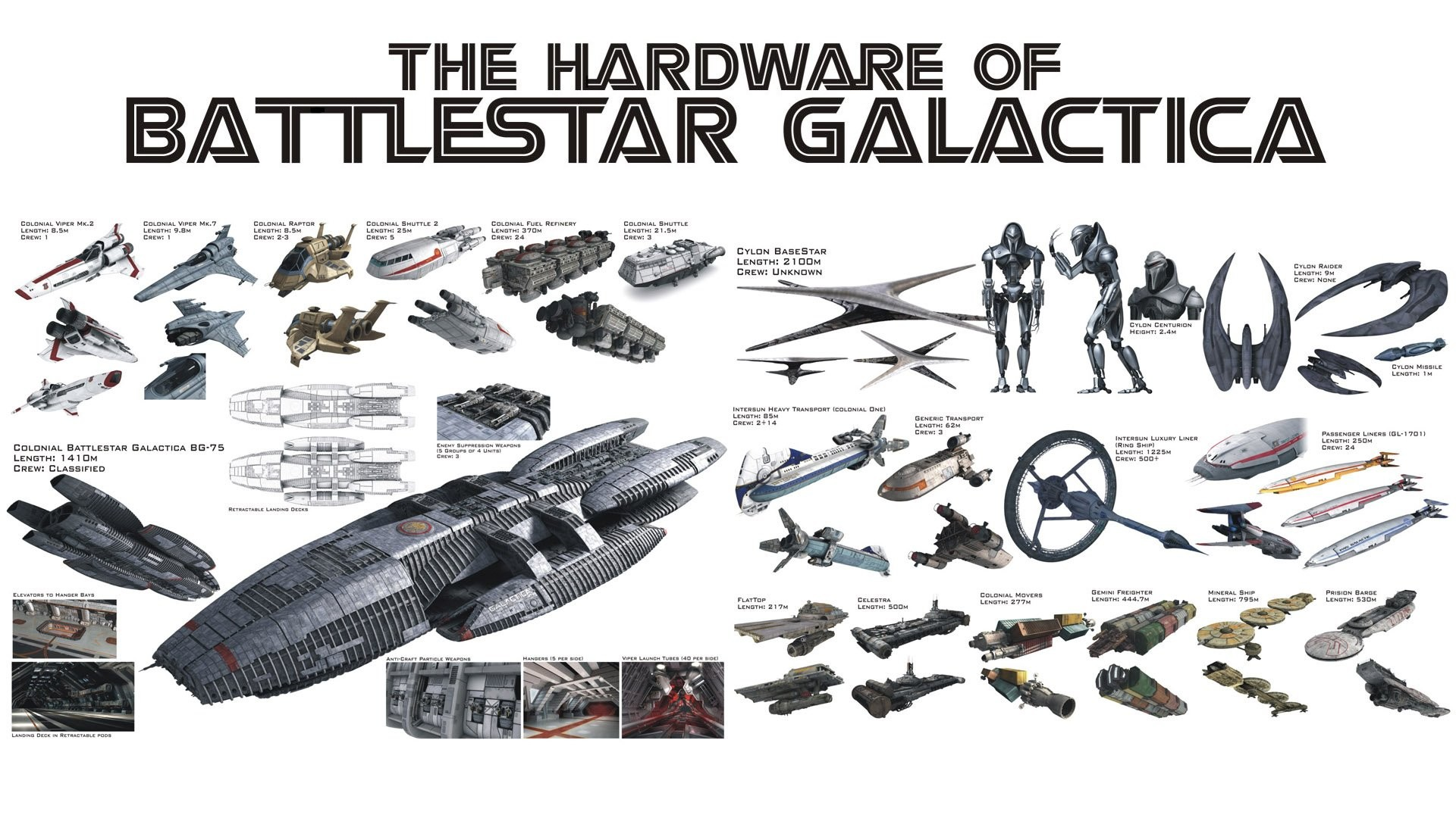 BATTLESTAR GALACTICA action adventure drama sci-fi spaceship poster  wallpaper     264955   WallpaperUP