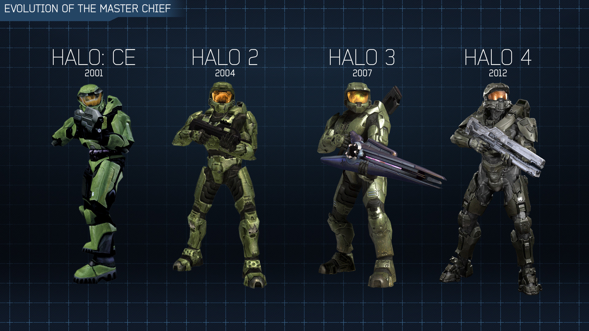 Halo Wallpaper Collection (29+)