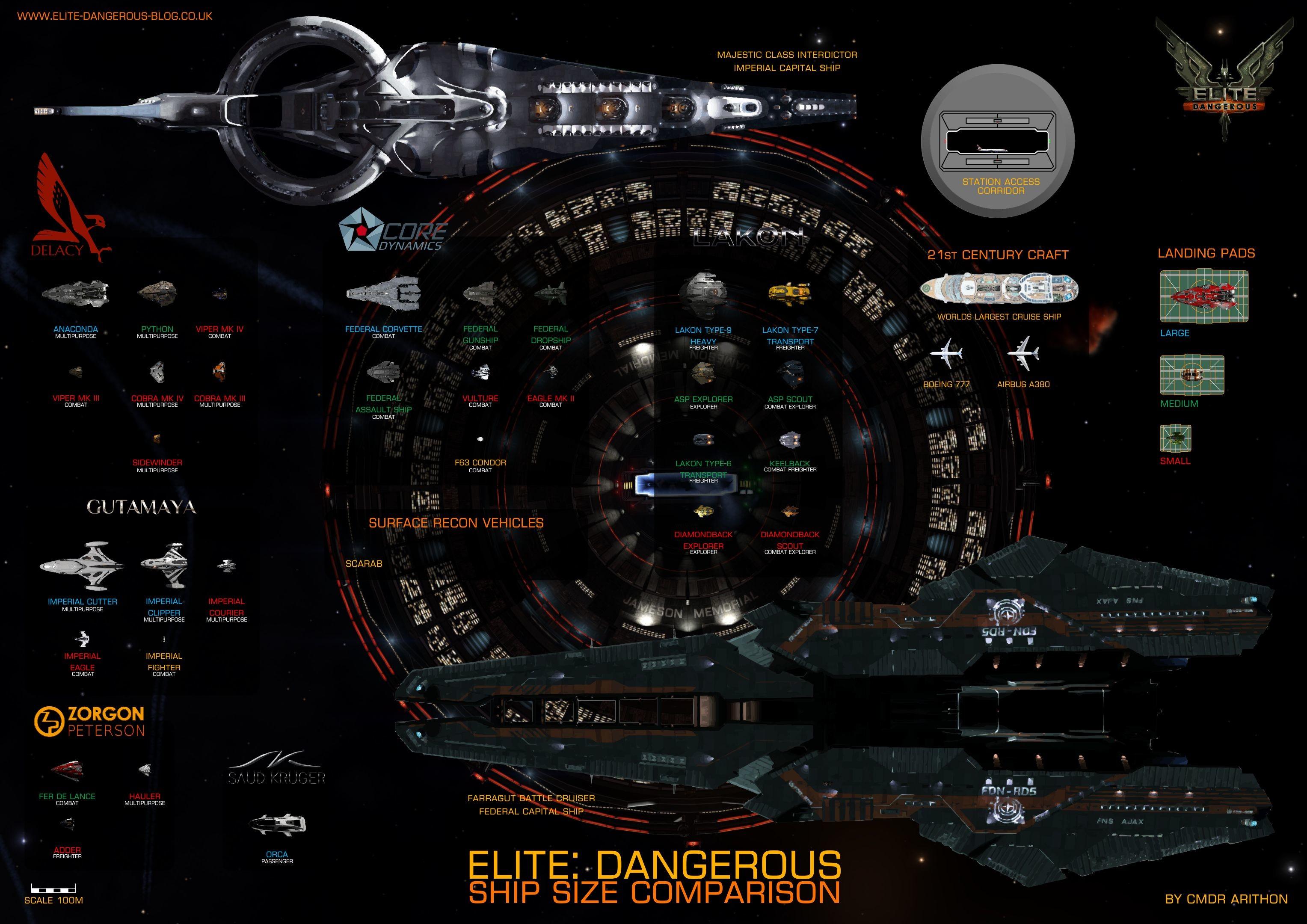 Elite: Dangerous Blog   Elite Dangerous ships sizes to scale in 4K