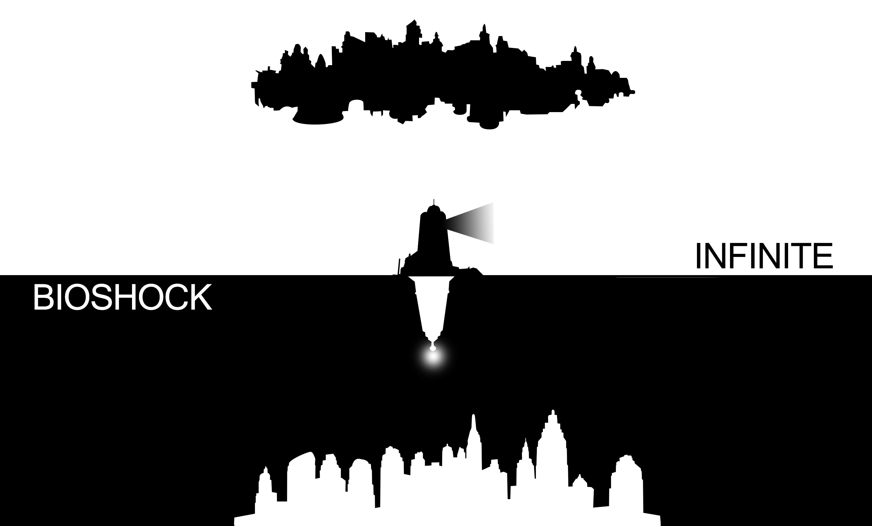 HD Wallpaper | Background ID:389224. Video Game Bioshock Infinite.  14 Like