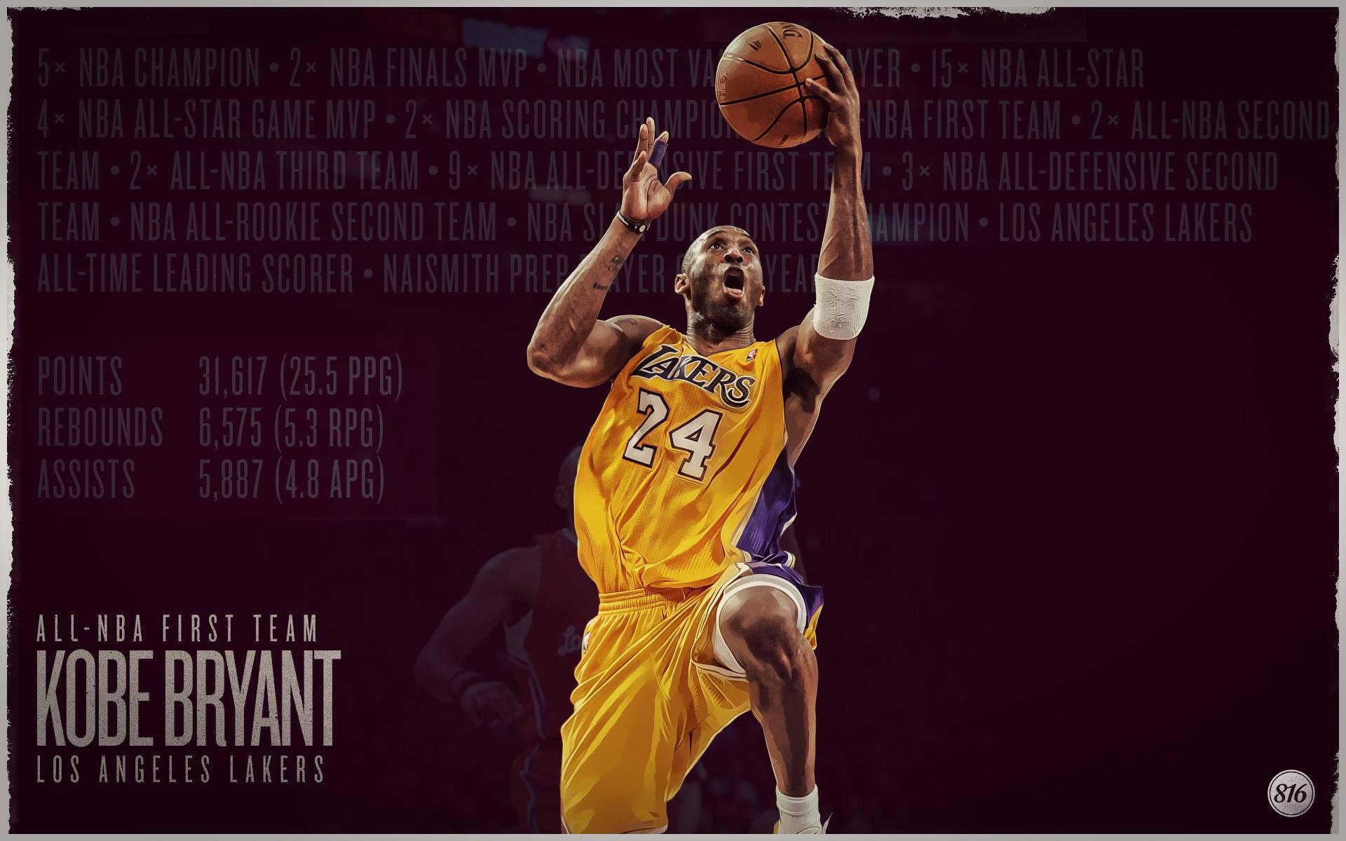 Kobe Bryant Wallpapers 2014 – WallpaperSafari