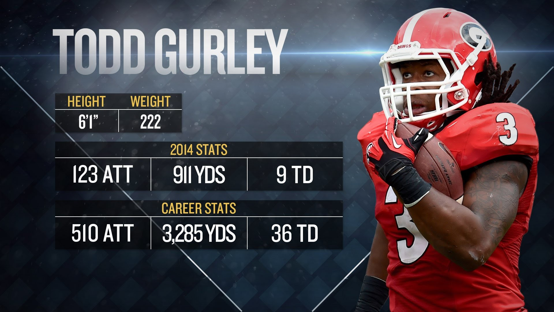 2015 NFL Draft: Todd Gurley scouting report