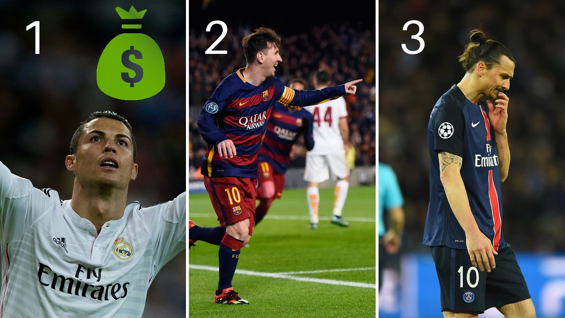 Fifa17 Stats of the top three revealed; Cristiano Ronaldo, Lionel Messi &  Neymar   Never Miss A Moment   Pinterest   Lionel messi, Crist…
