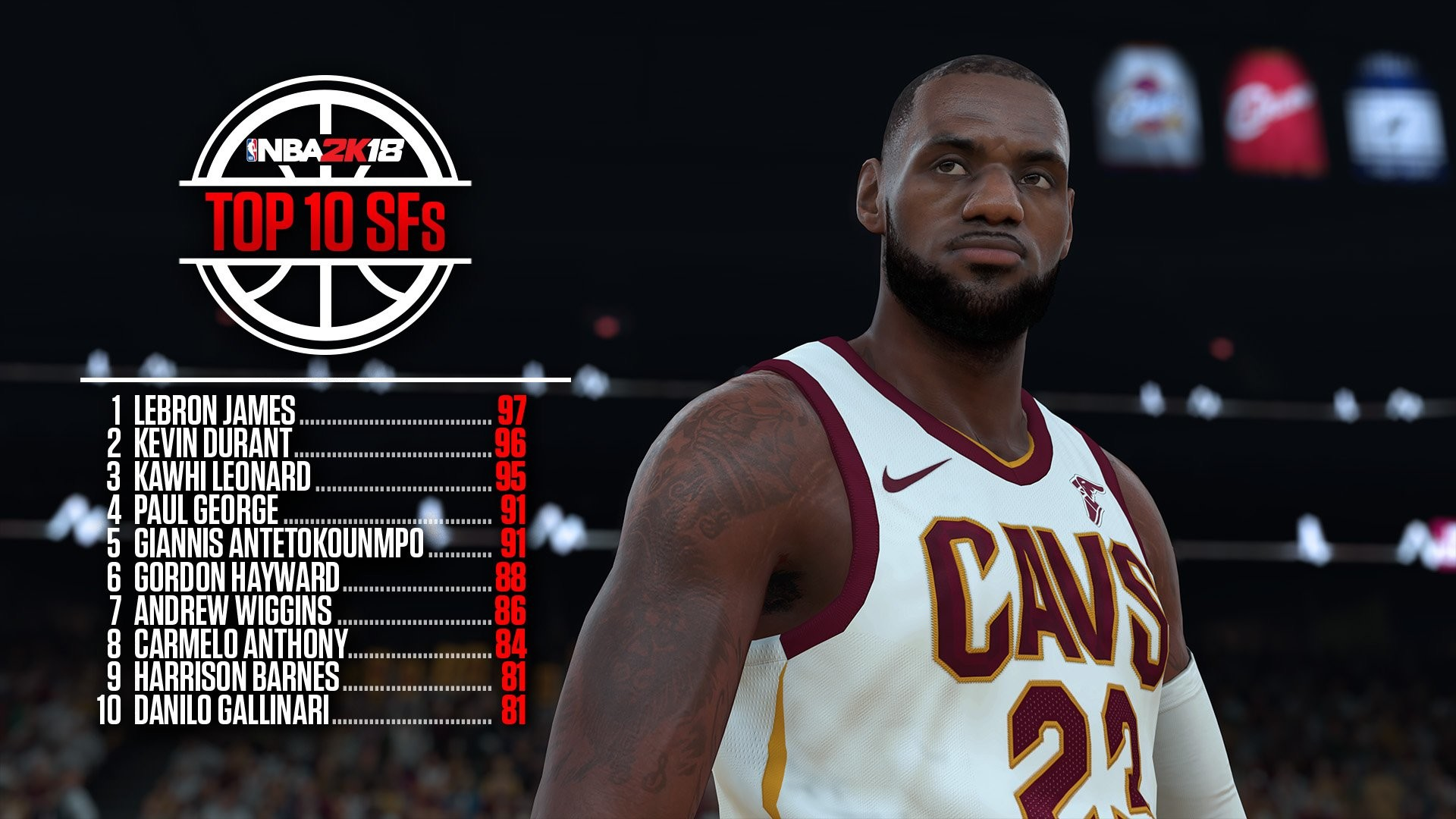 """NBA 2K 2K18 on Twitter: """".@KingJames leads the list of the Top 10 highest  rated SFs in #NBA2K18! https://t.co/8RpSxBZddX"""""""