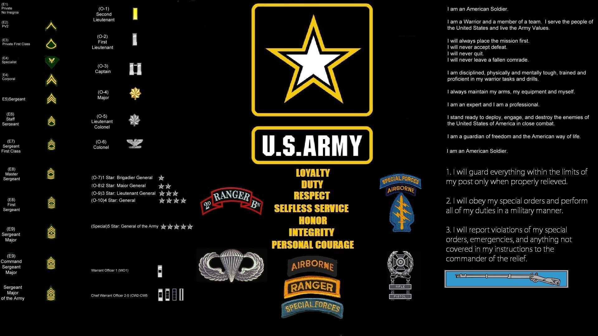 army, United States Army, United States Army Rangers, Military Wallpapers  HD / Desktop and Mobile Backgrounds