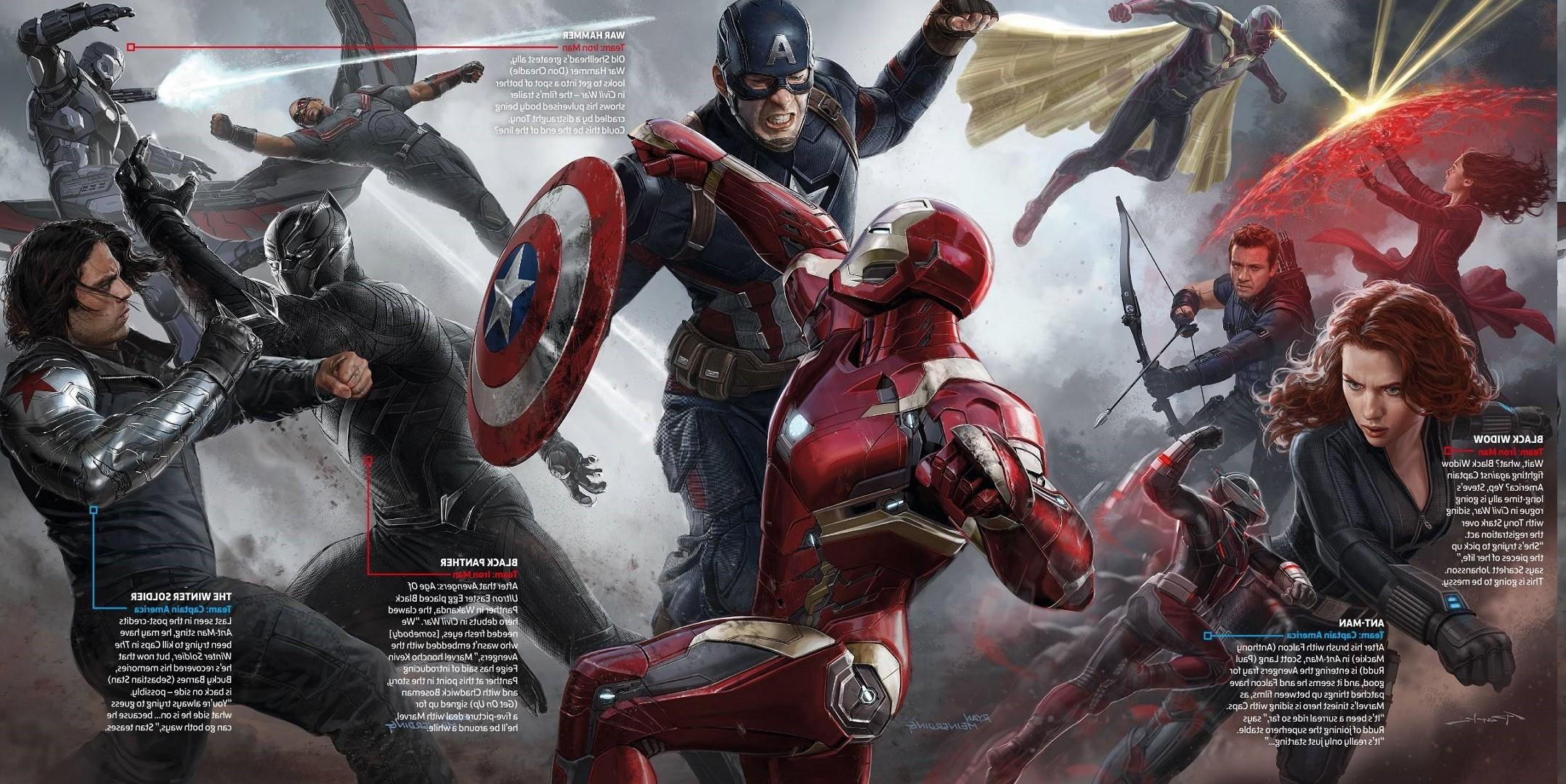 Best Marvel Civil War Wallpaper hd nature wallpapers for pc 1080p .