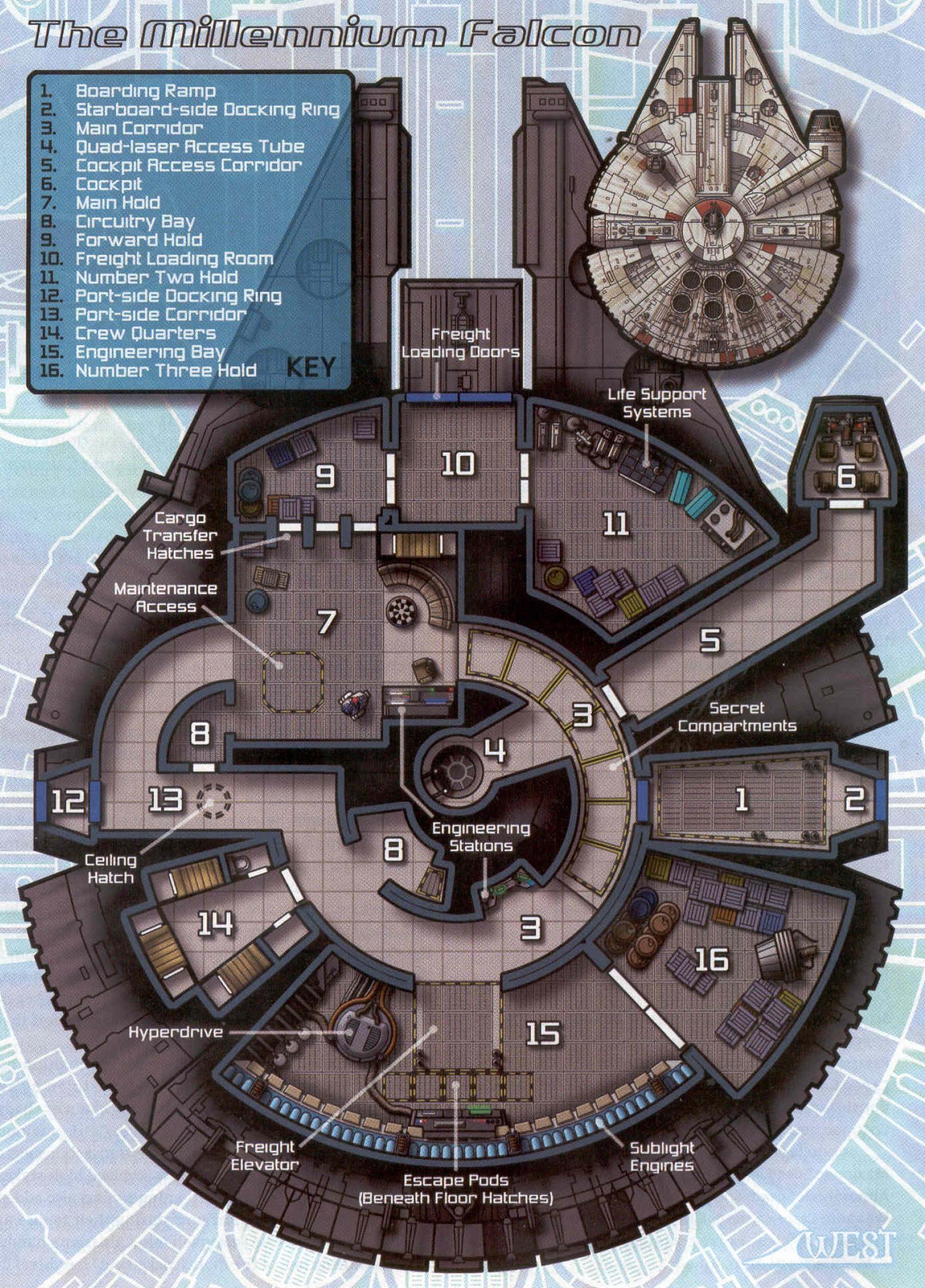 … scanning the Millennium Falcon. MillenniumFalconInterior