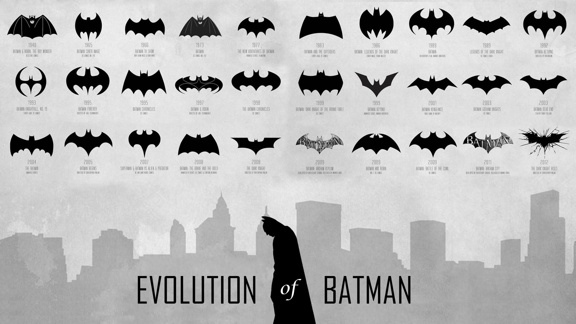 História Em Quadrinhos Batman Batman Logo Batman Symbol Papel de Parede