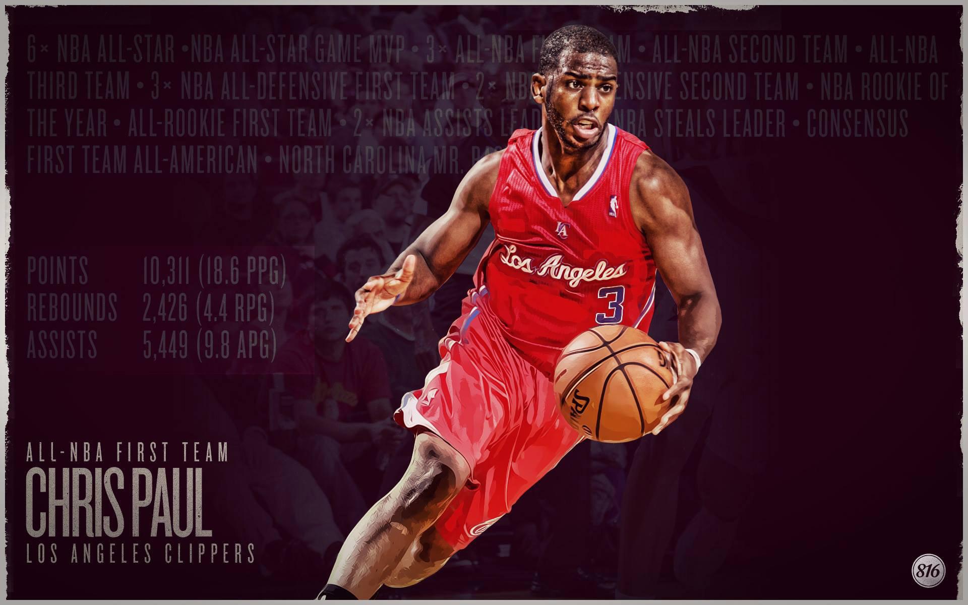Chris Paul 2013 All-NBA First Team Wallpaper