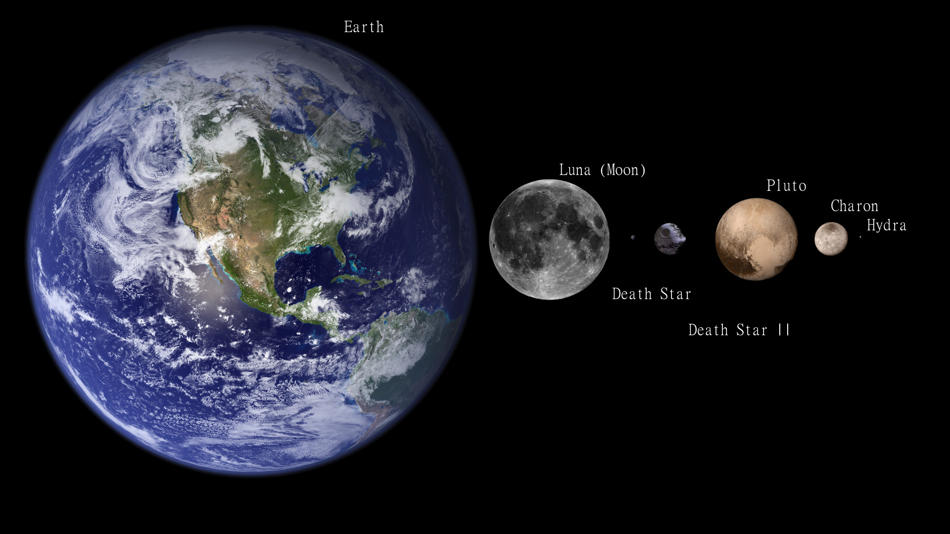 I had a little insomnia tonight, so I tossed together this comparison of  the size of the two Death Stars as compared to The Earth, The Moon, Pluto,  …