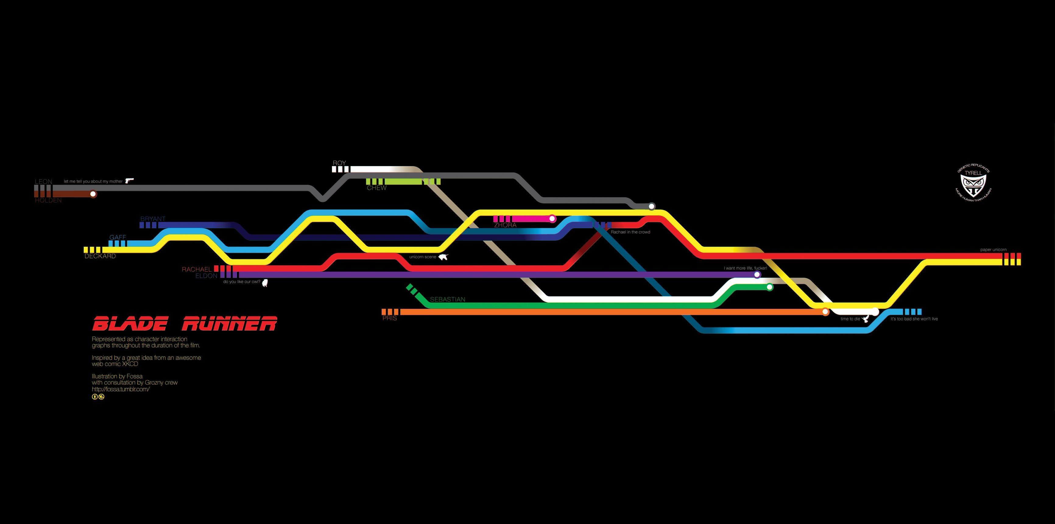 Blade Runner 2049 Wallpapers