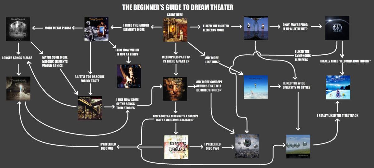 Dream Theater #23