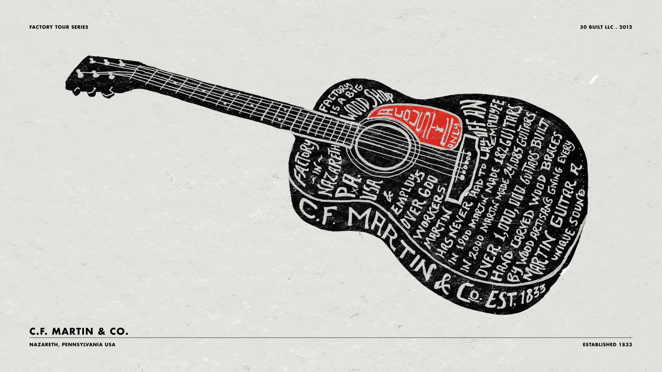 Martin Guitar Desktop Wallpaper – WallpaperSafari · martin acoustic guitar  wallpaper hd …