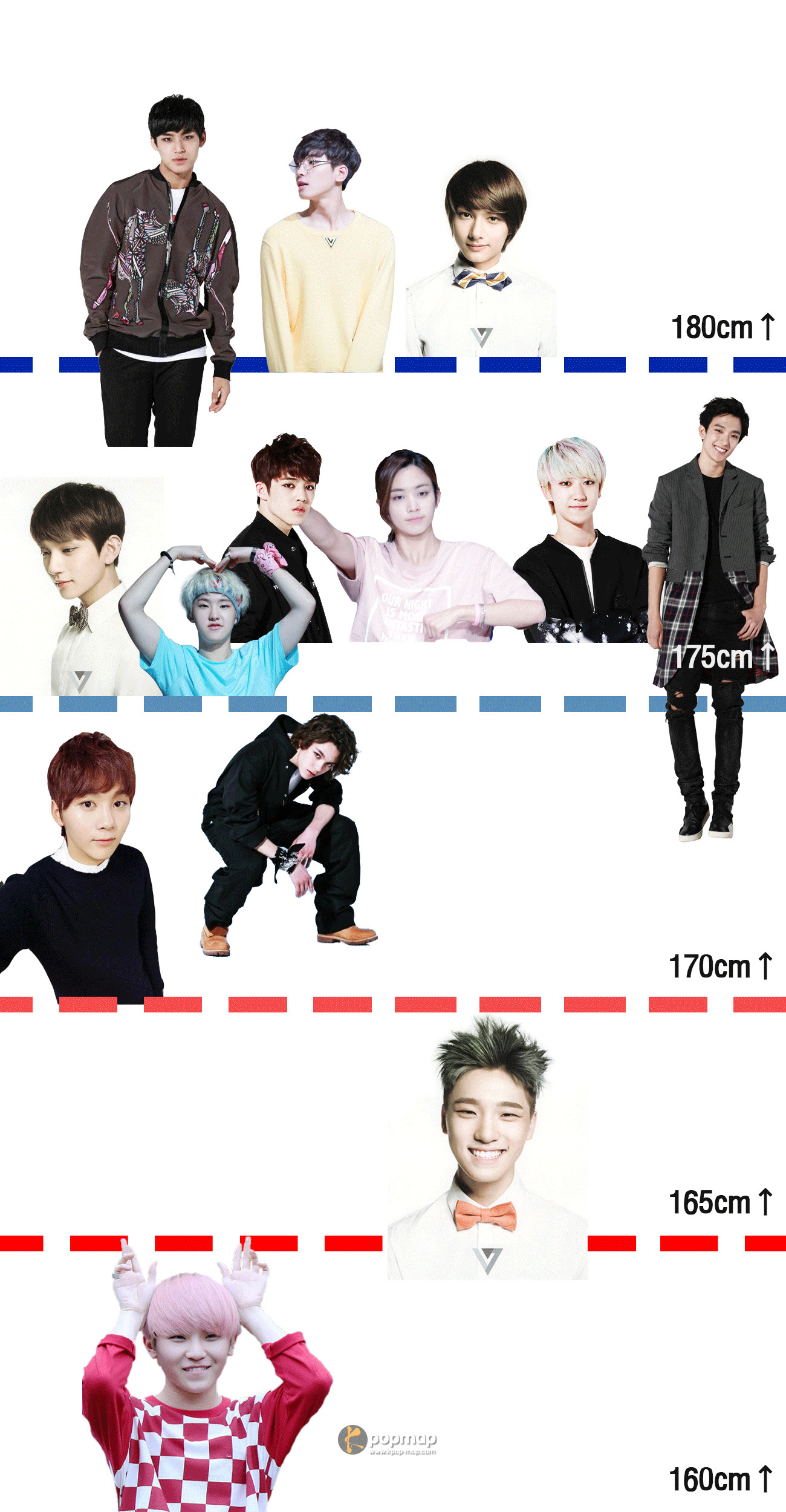 A Nice Chart Showing Which Category the Seventeen Boys Fit In… Woozi I