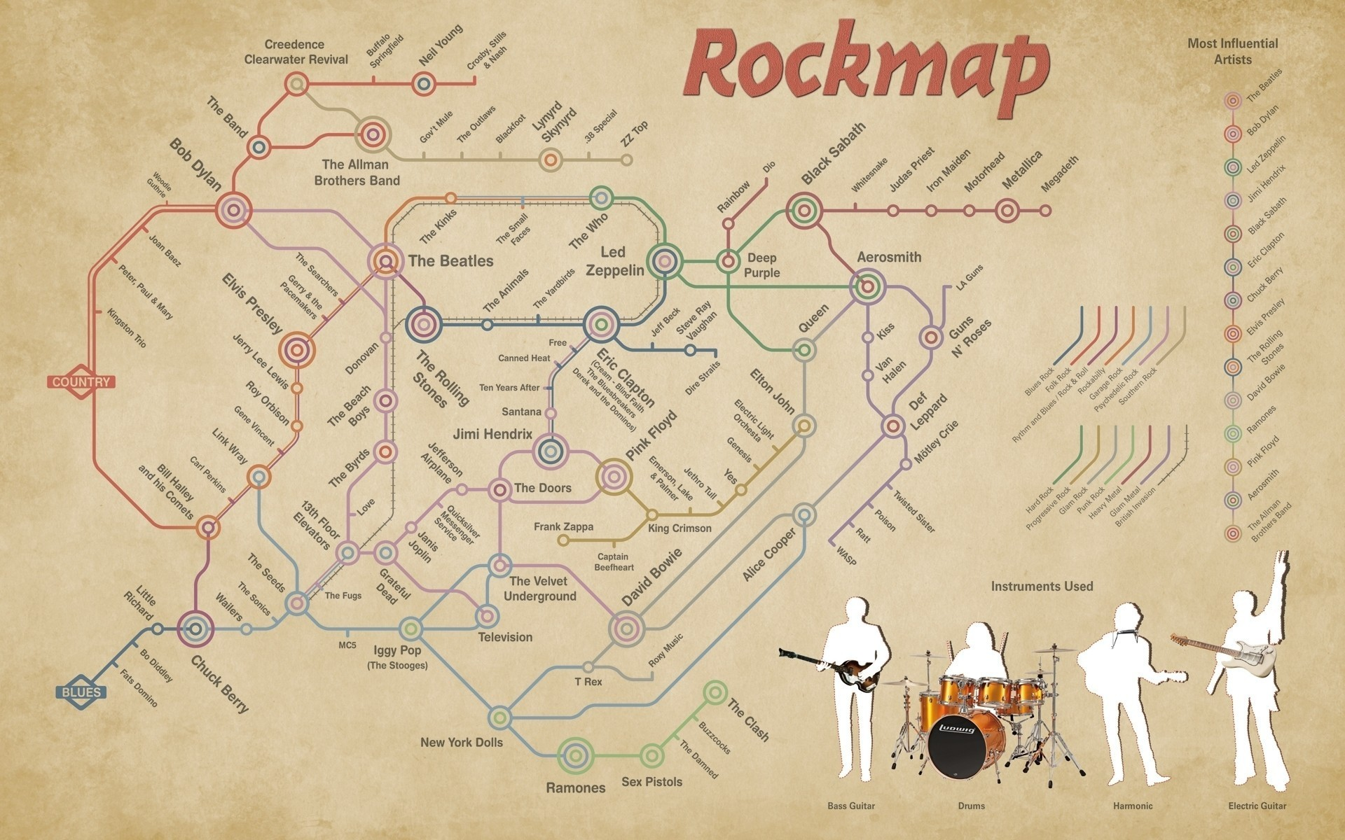 … Folk Rock, Rock And Roll, Psychedelic Rock, Hard Rock, Progressive Rock,  Punk Rock, Heavy Metal, Rock Map Wallpapers HD / Desktop and Mobile  Backgrounds