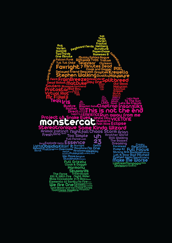 Do you love monstercat? lets listen and FEEL IT!
