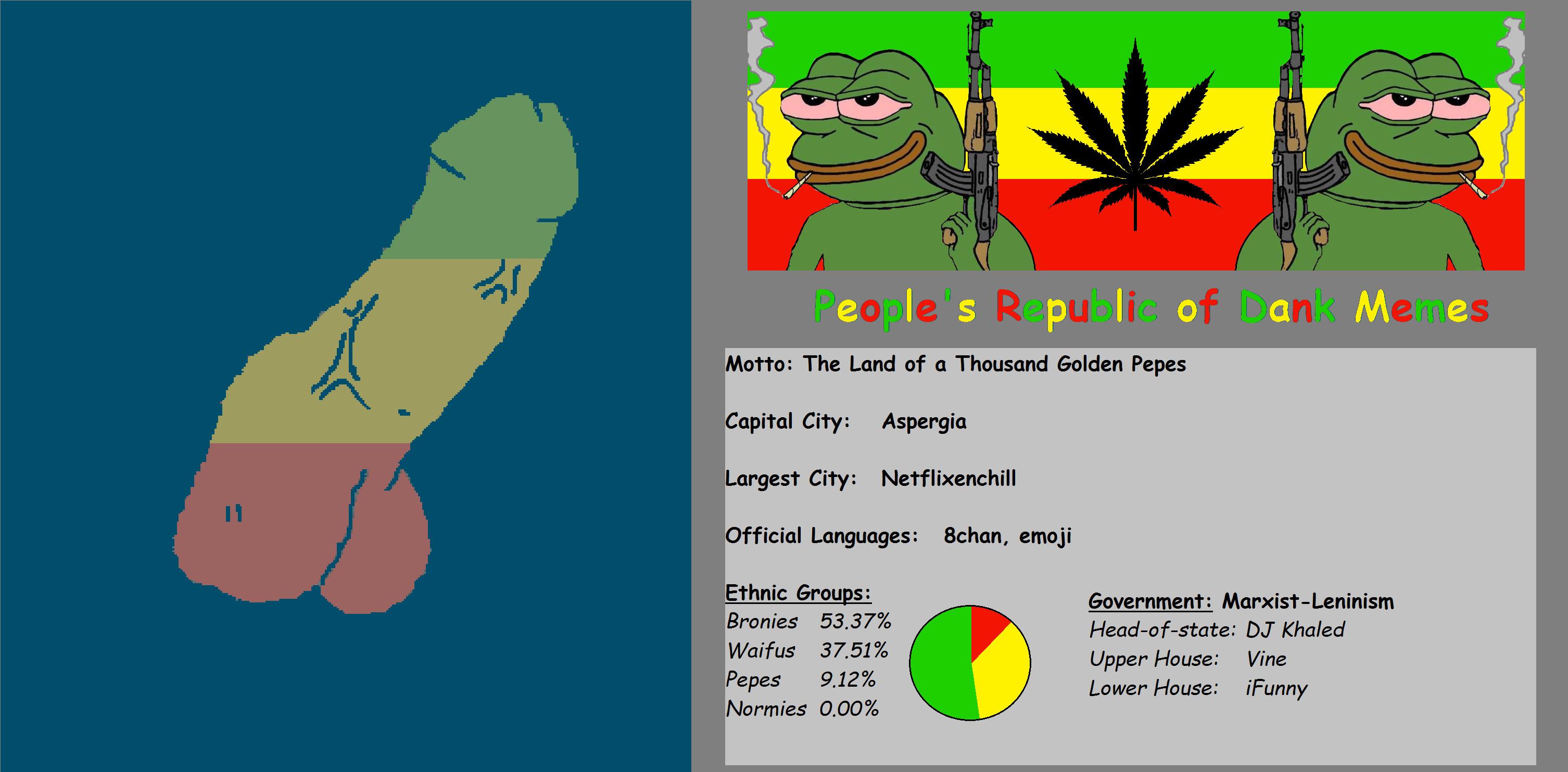 … The People's Republic of Dank Memes by deviantsock