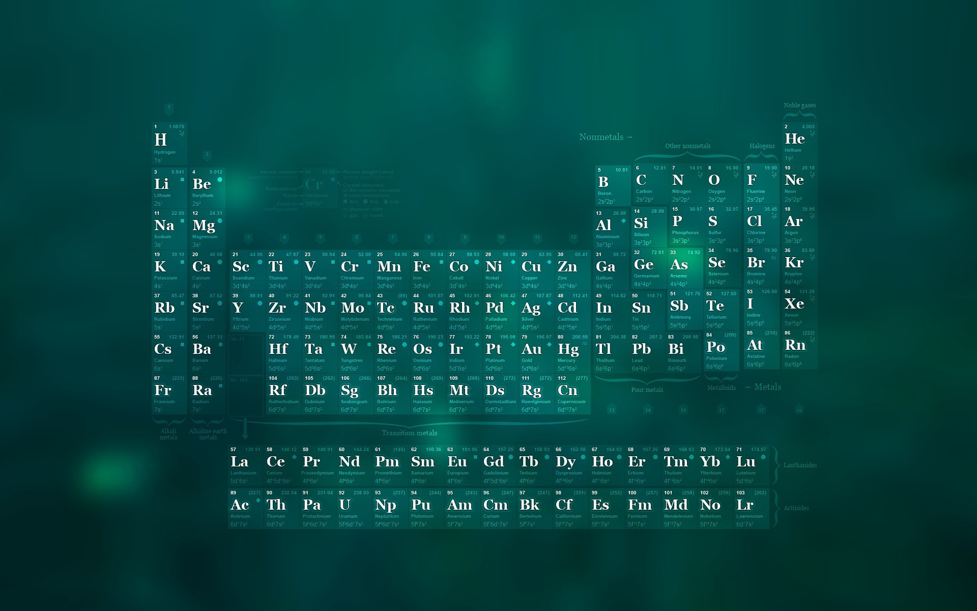 Aprovechá mien… Cool Organic Chemistry Backgrounds Awesome Chemistry …