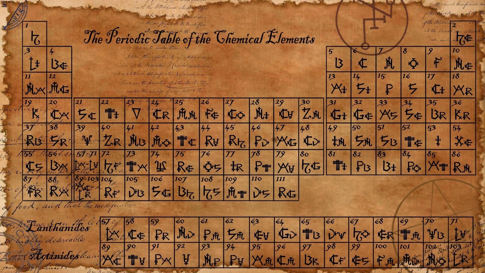 recurring table of elements elements chemistry vintage sheet