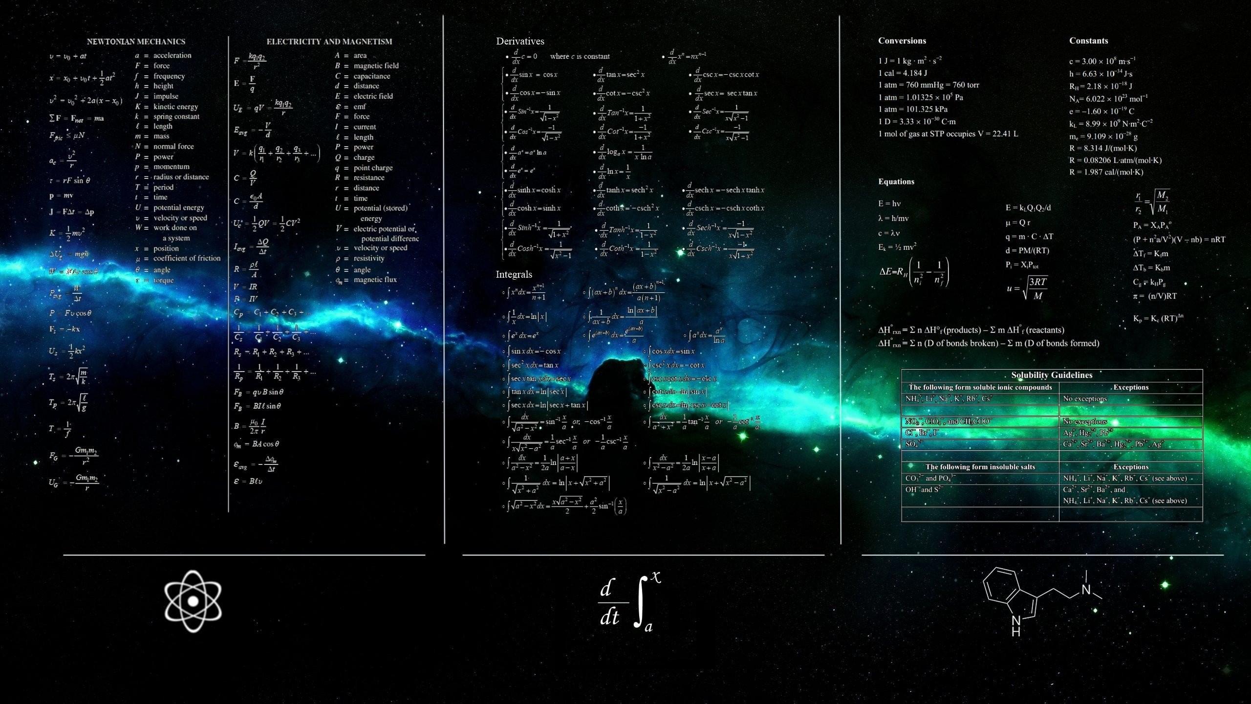 Quantum Physics Wallpaper