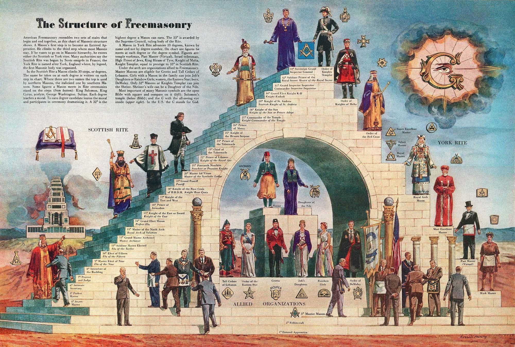 Within this site you will find information on Templar history and .