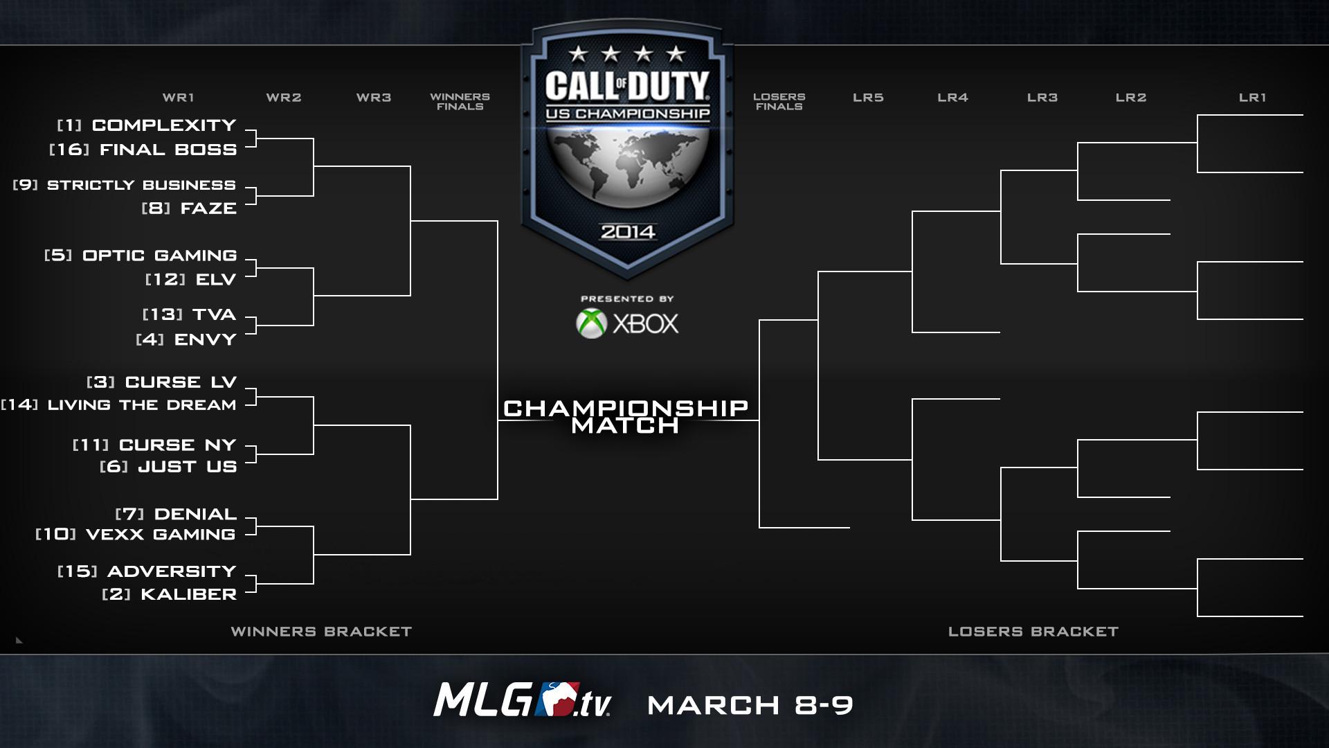 Call of Duty US Championship Bracket