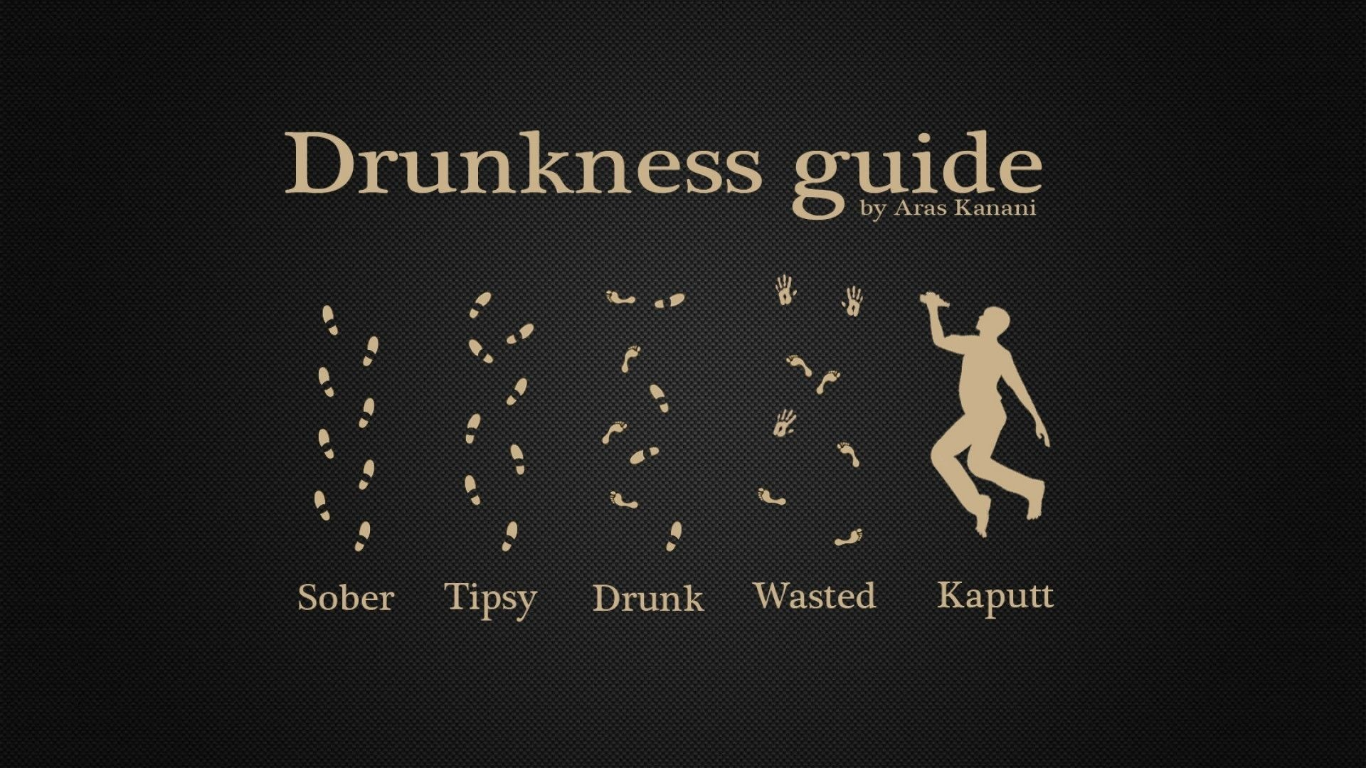 Drunkness Funny Quotes Wallpaper HD Quote