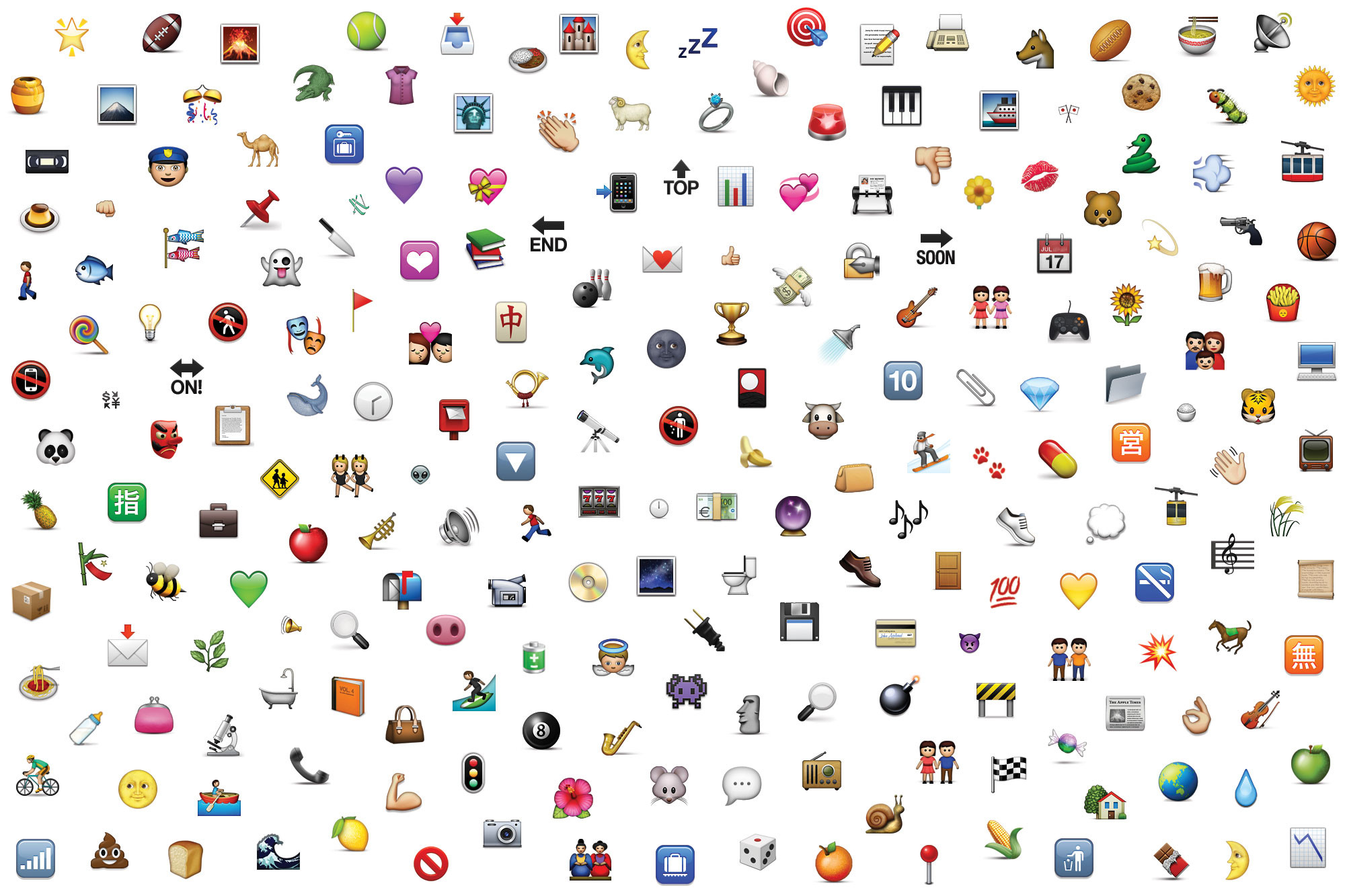 Emoji Wallpaper .